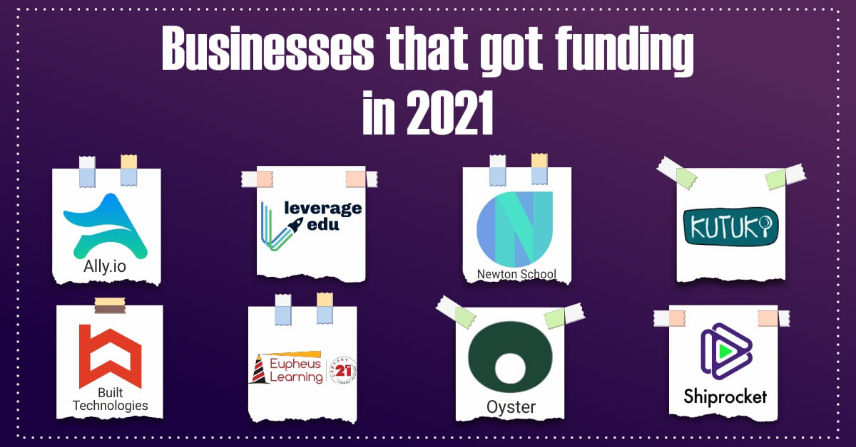 Businesses That Got Funding in 2021