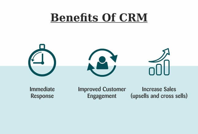 Benefits of CRM