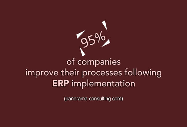 Stats For ERP Software