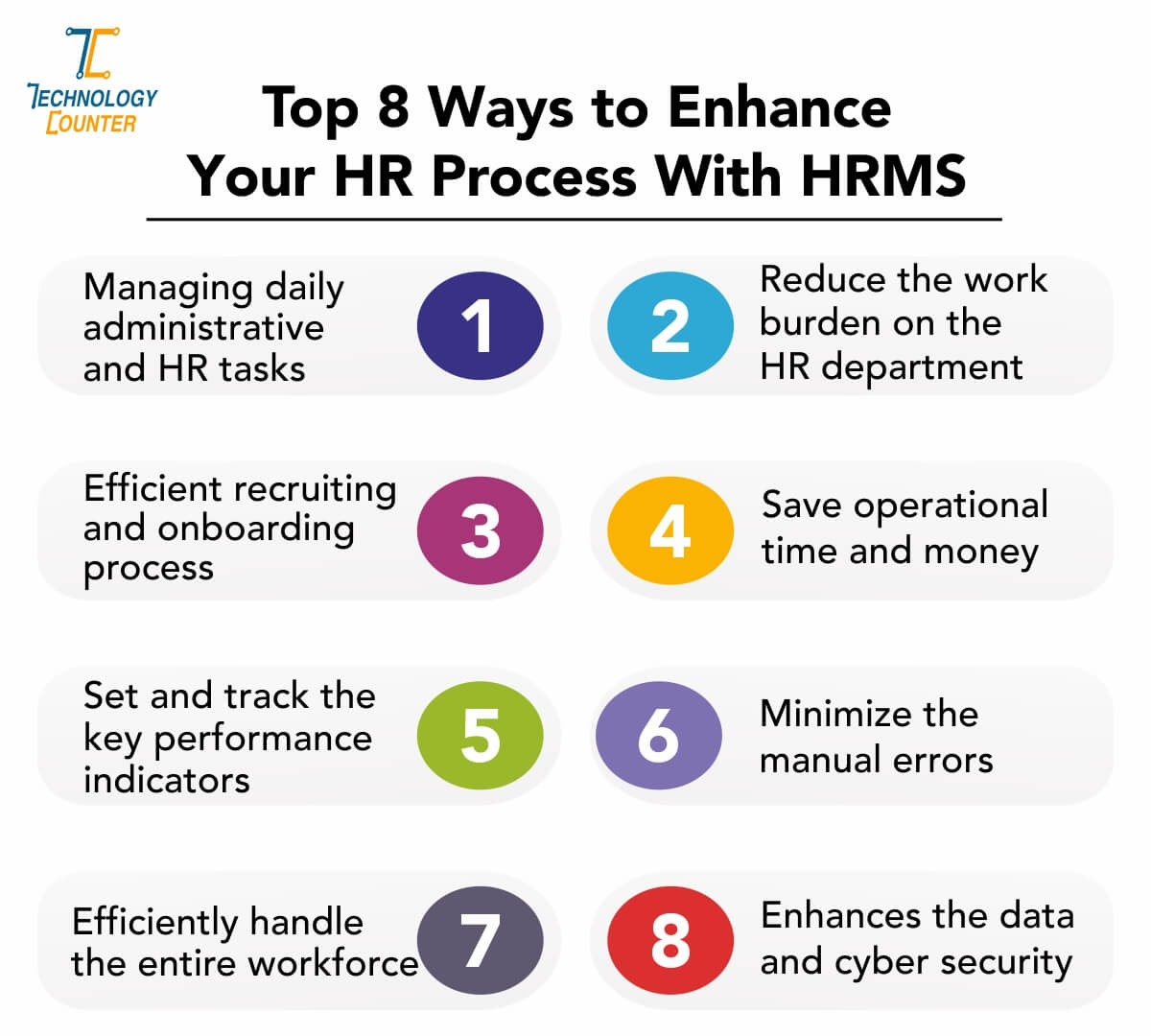 8-ways-to-enhance-your-hr-process-with-HRMS