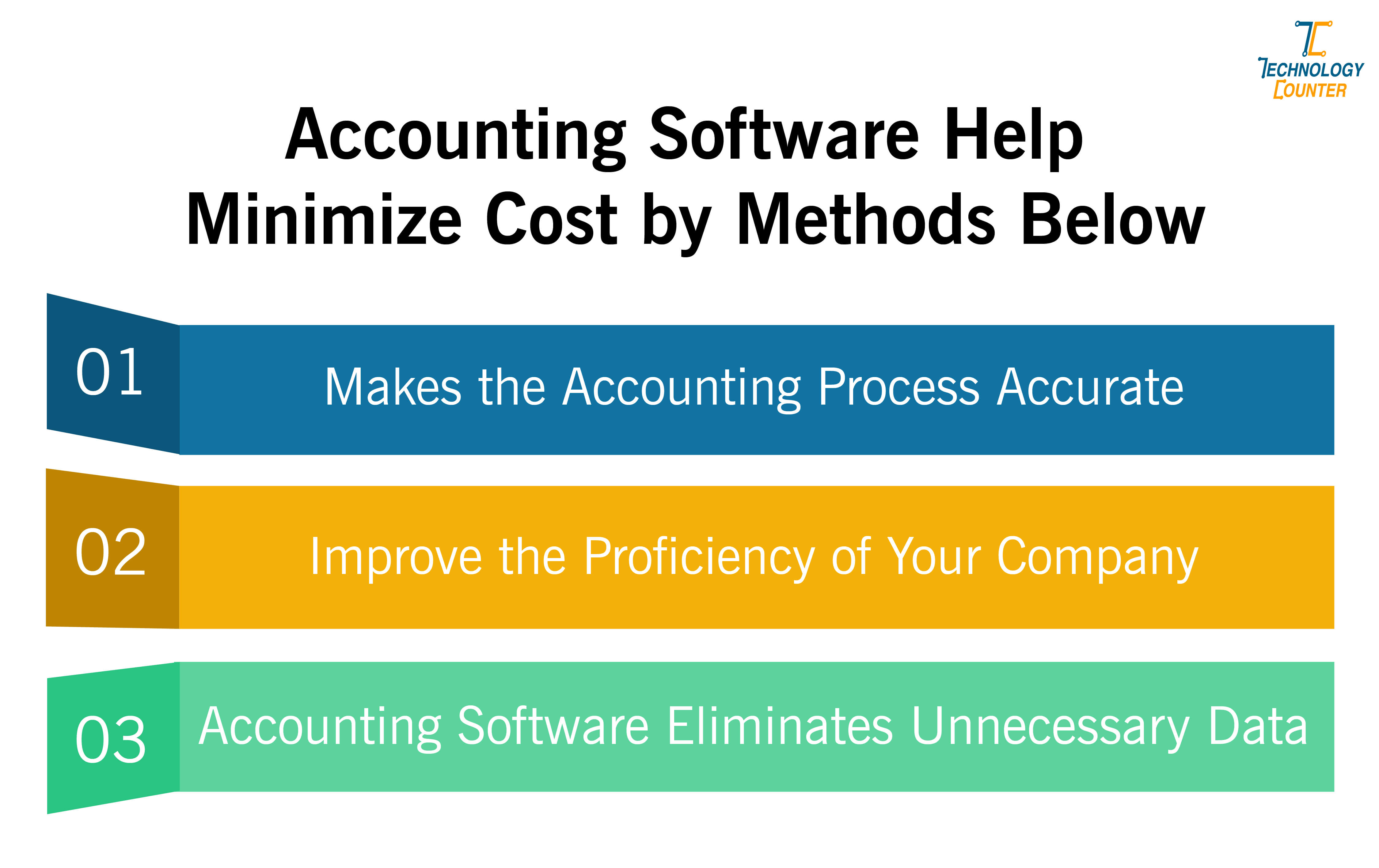 Accounting Software Help Minimize Cost by Methods below