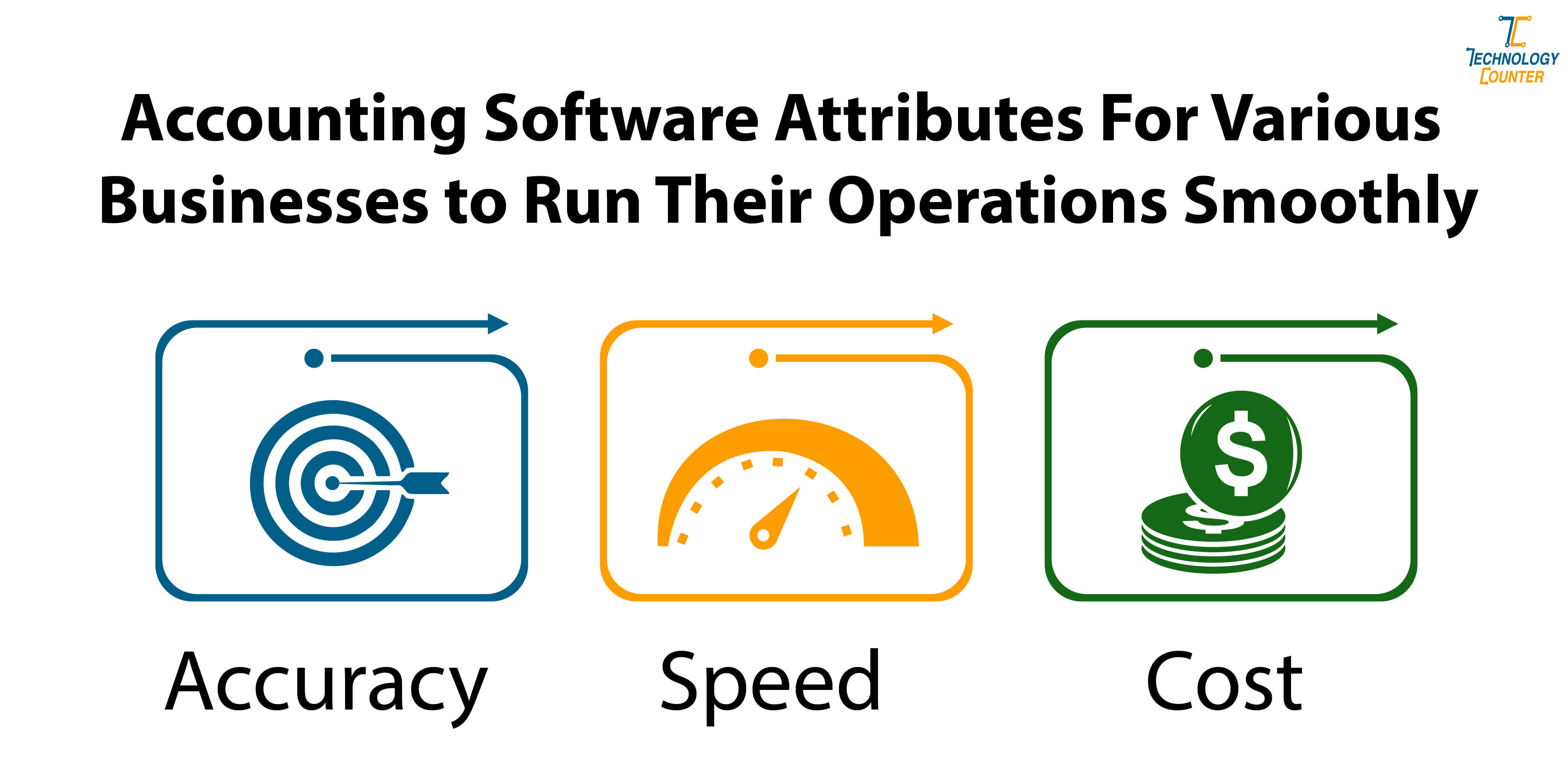 Accounting Software Attributes For Various Businesses