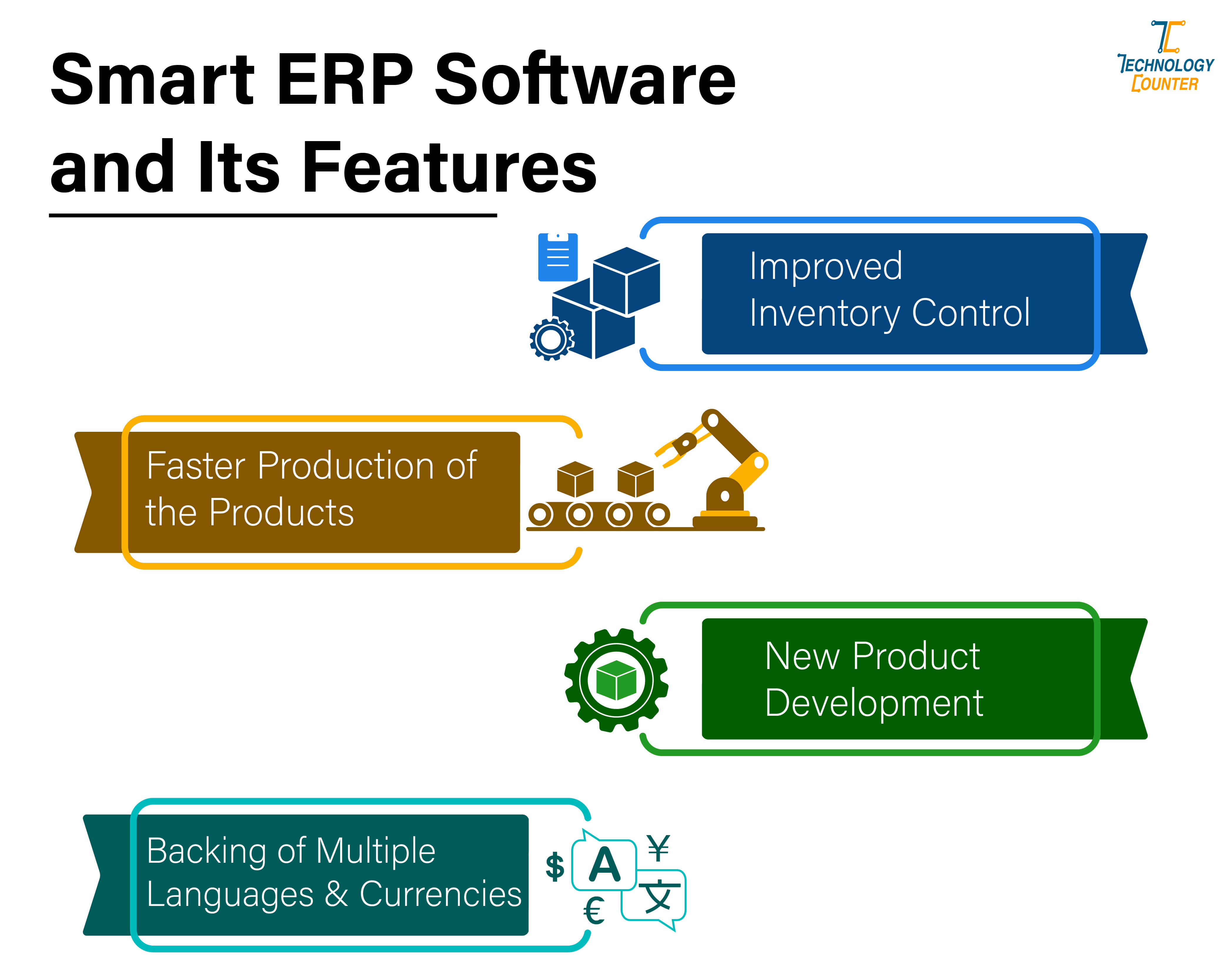 Growth Factors and Future of ERP Software in the Global Market