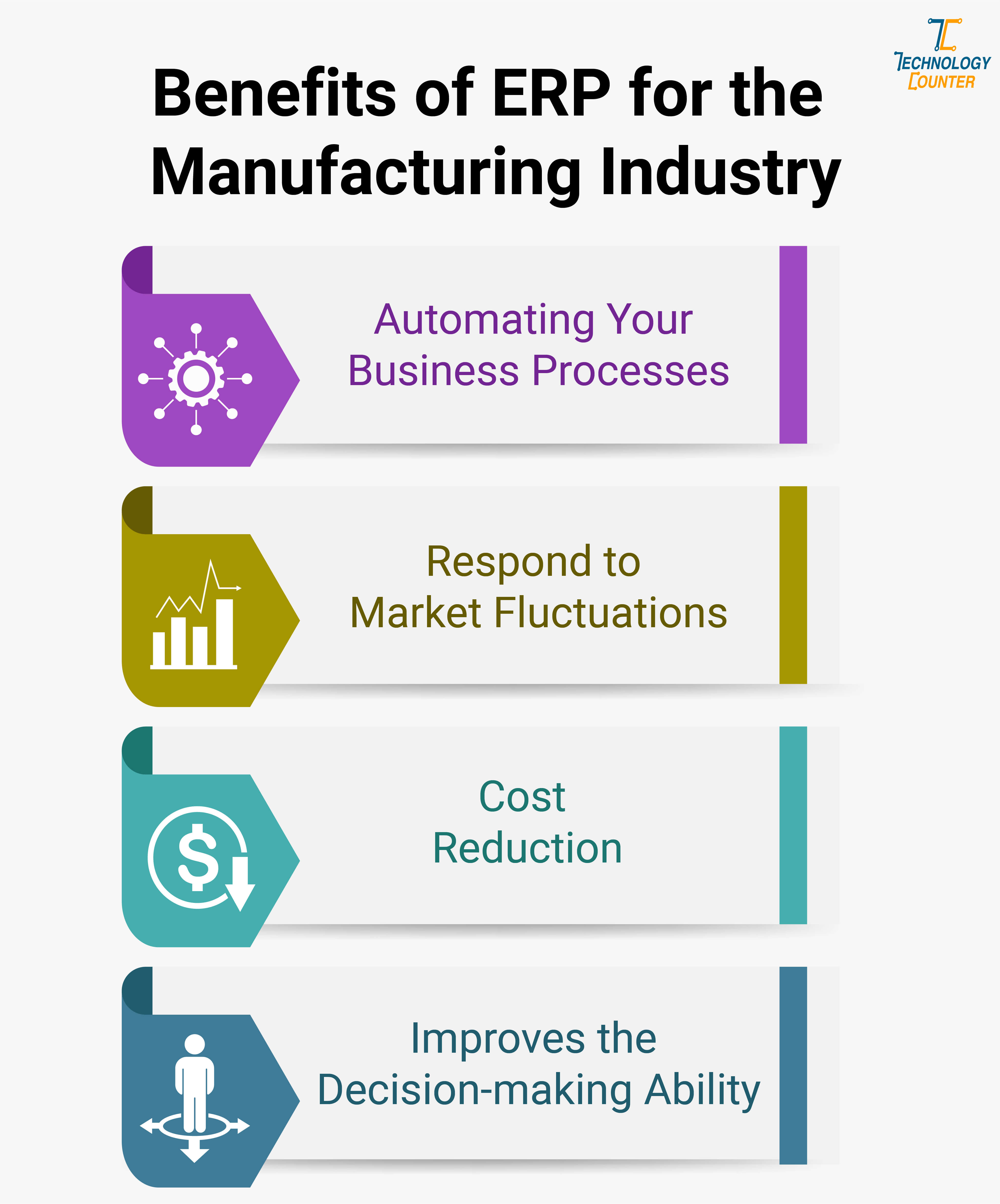 Benefits Of ERP For The Manufacturing Industry