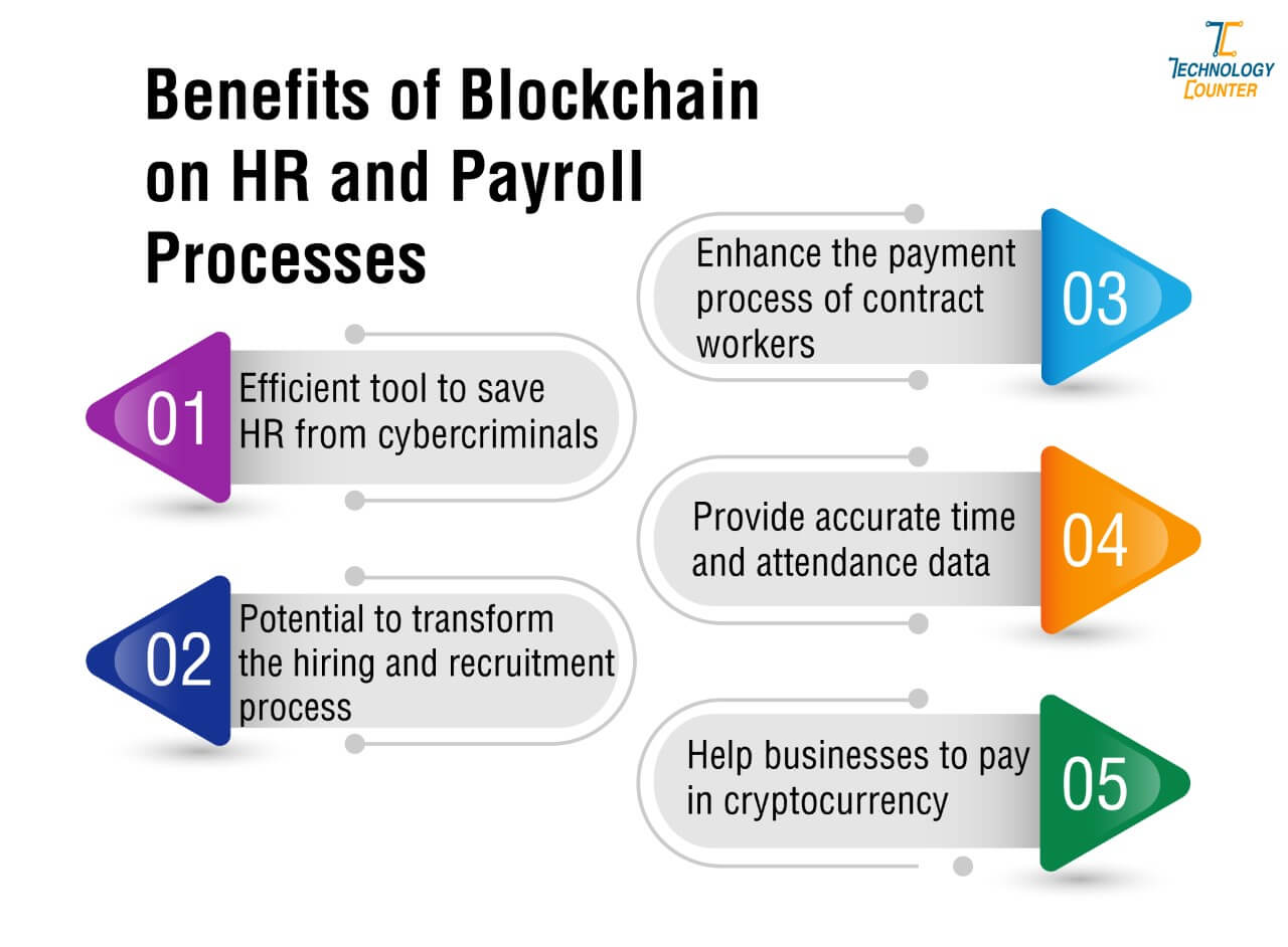 Benefits of blockchain on HR and Payroll Processes