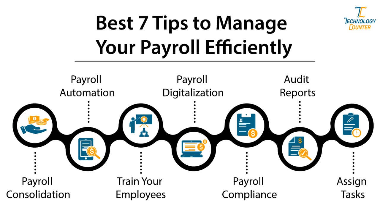 tips to manage your payroll efficiently