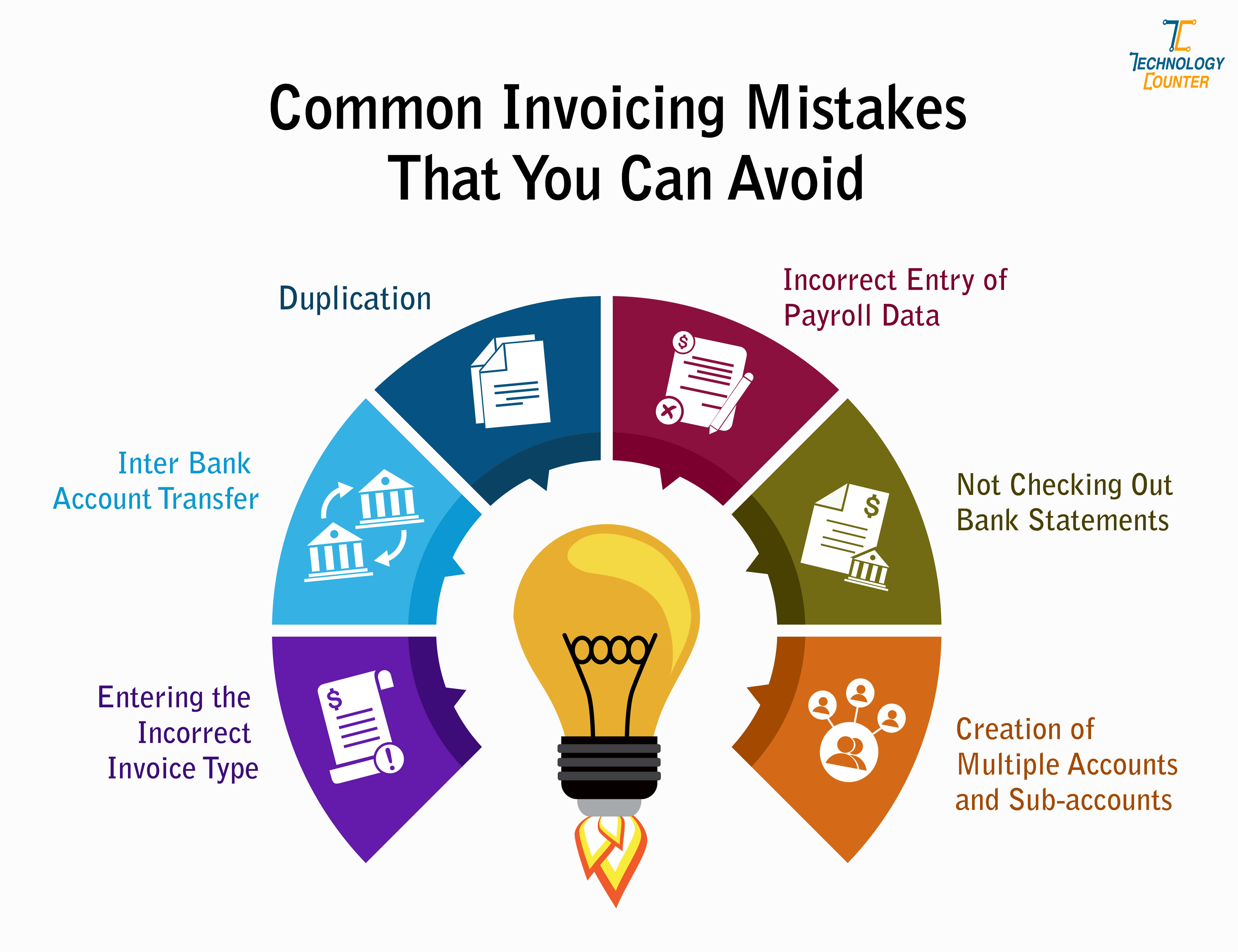 Common Invoicing Mistakes That You Can Avoid