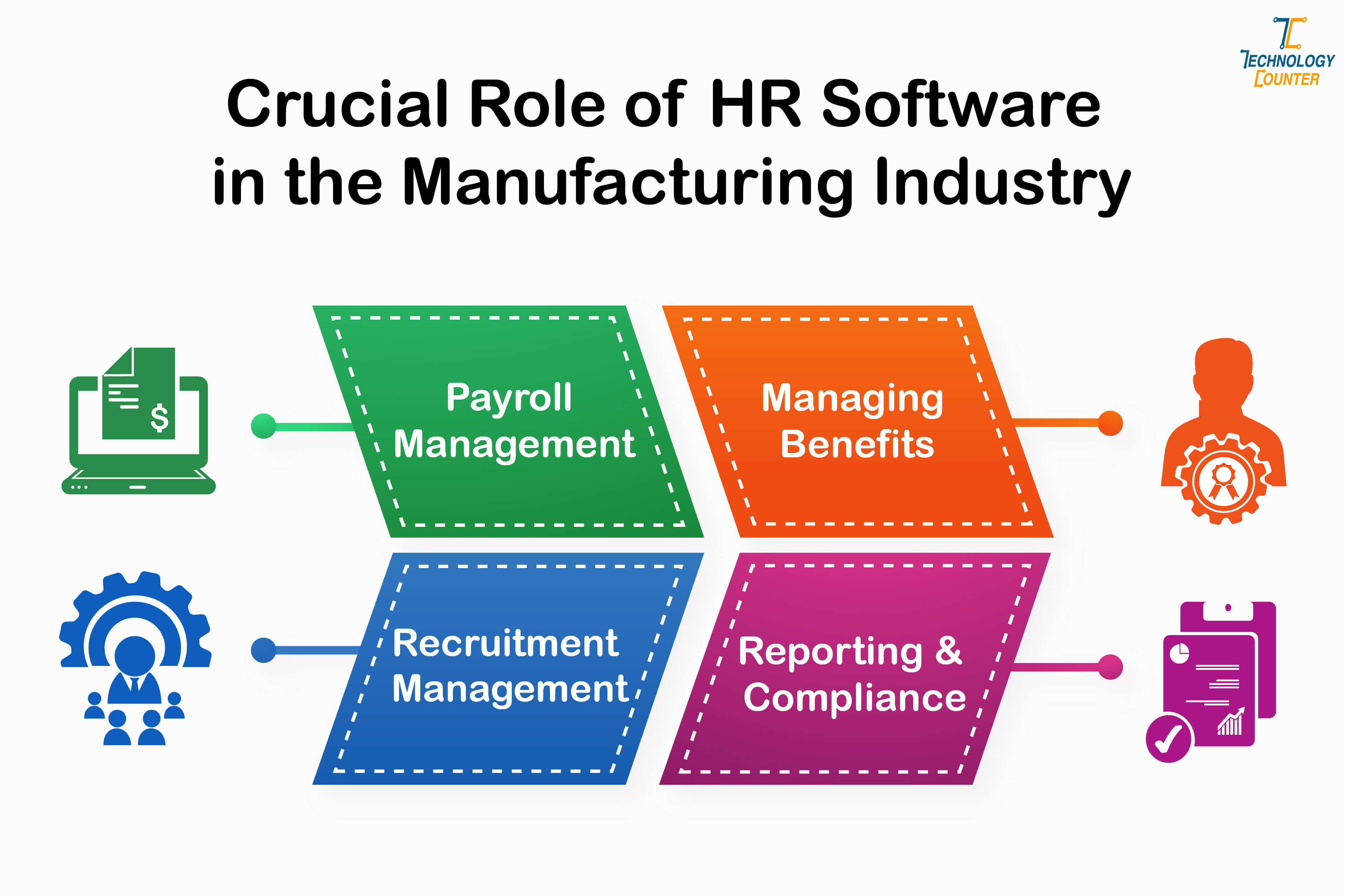 Crucial Role of HR Software in the Manufacturing Industry