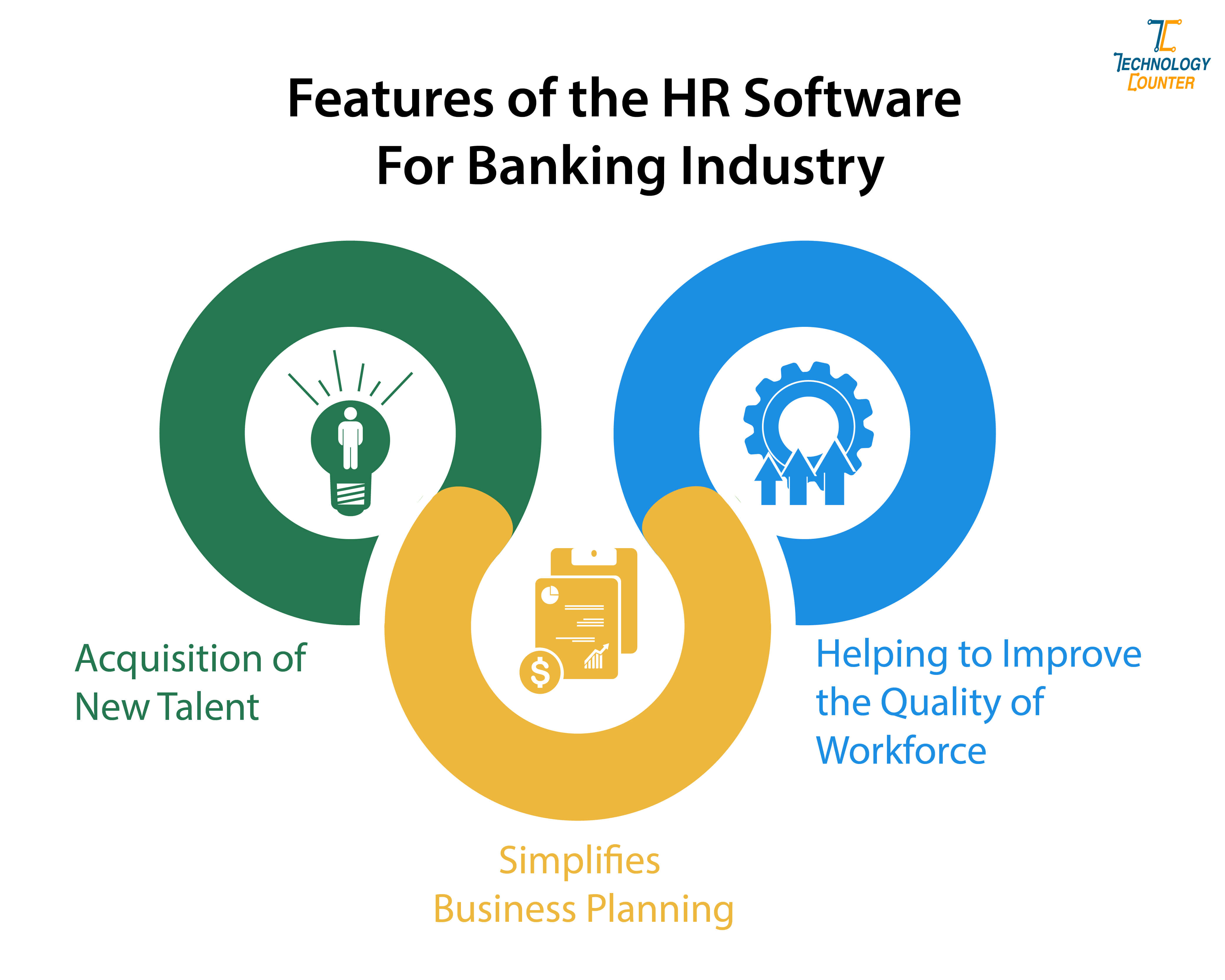 Features of the HR software for Banking Industry
