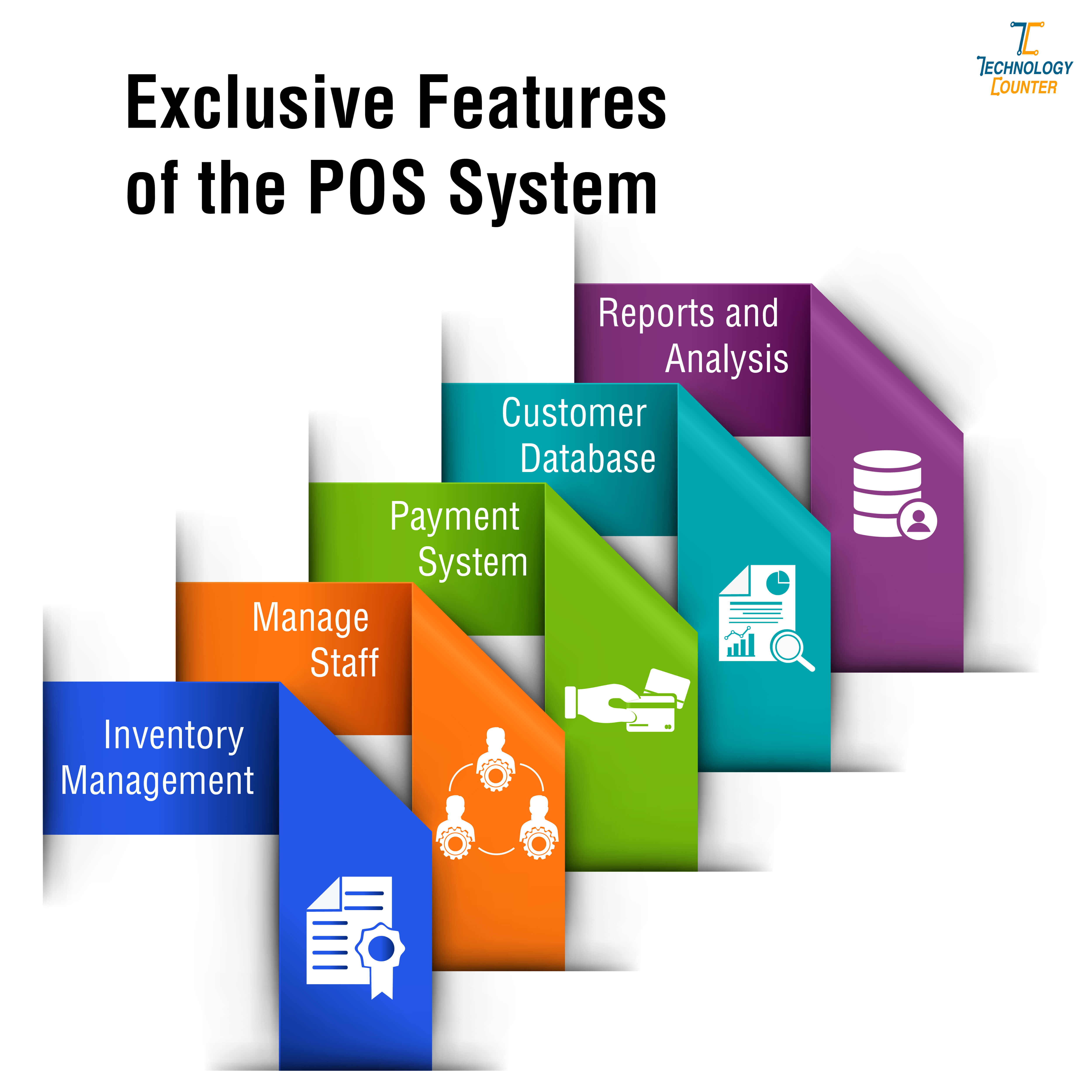 Features of the POS System