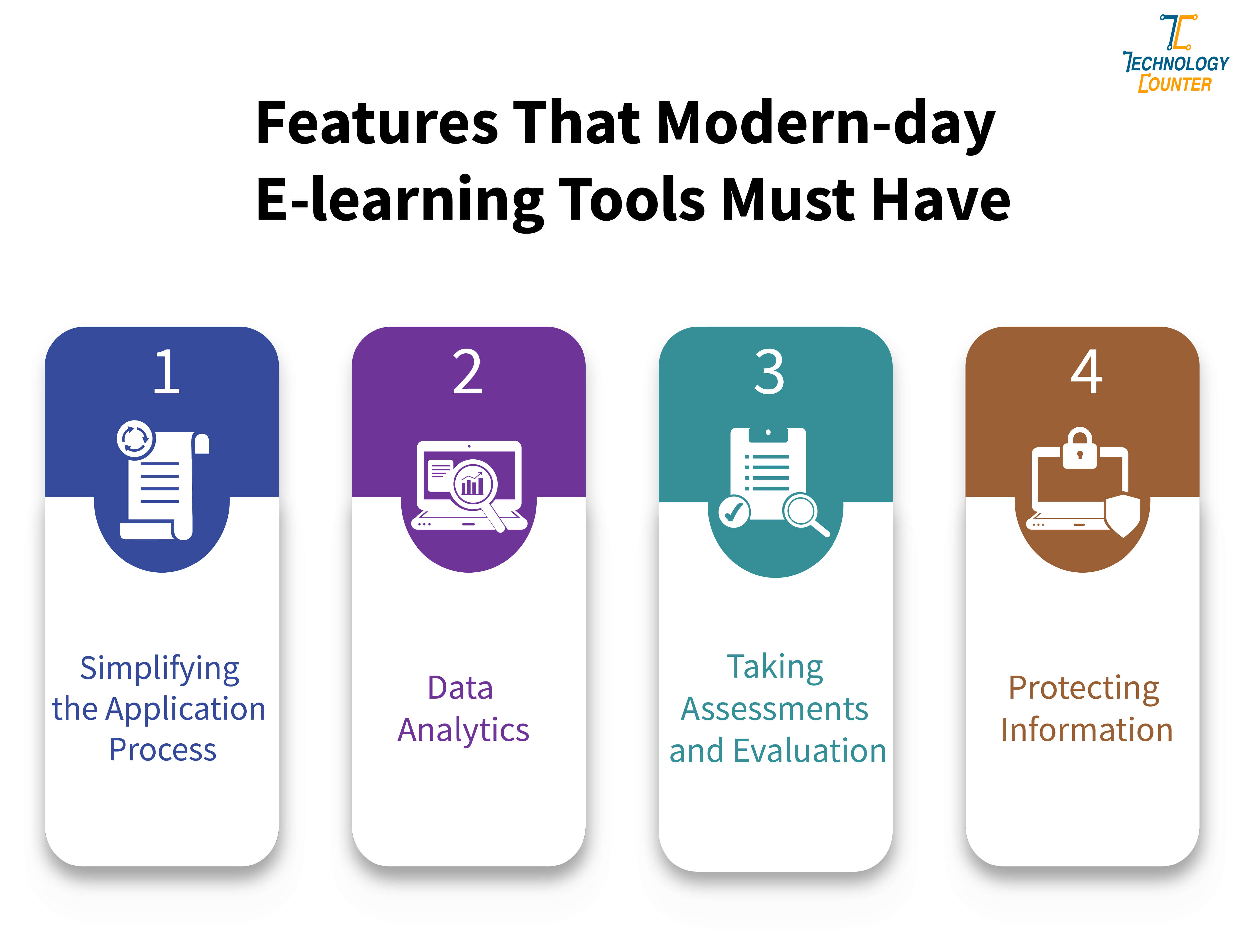 Features that modern-day e-learning tools must have