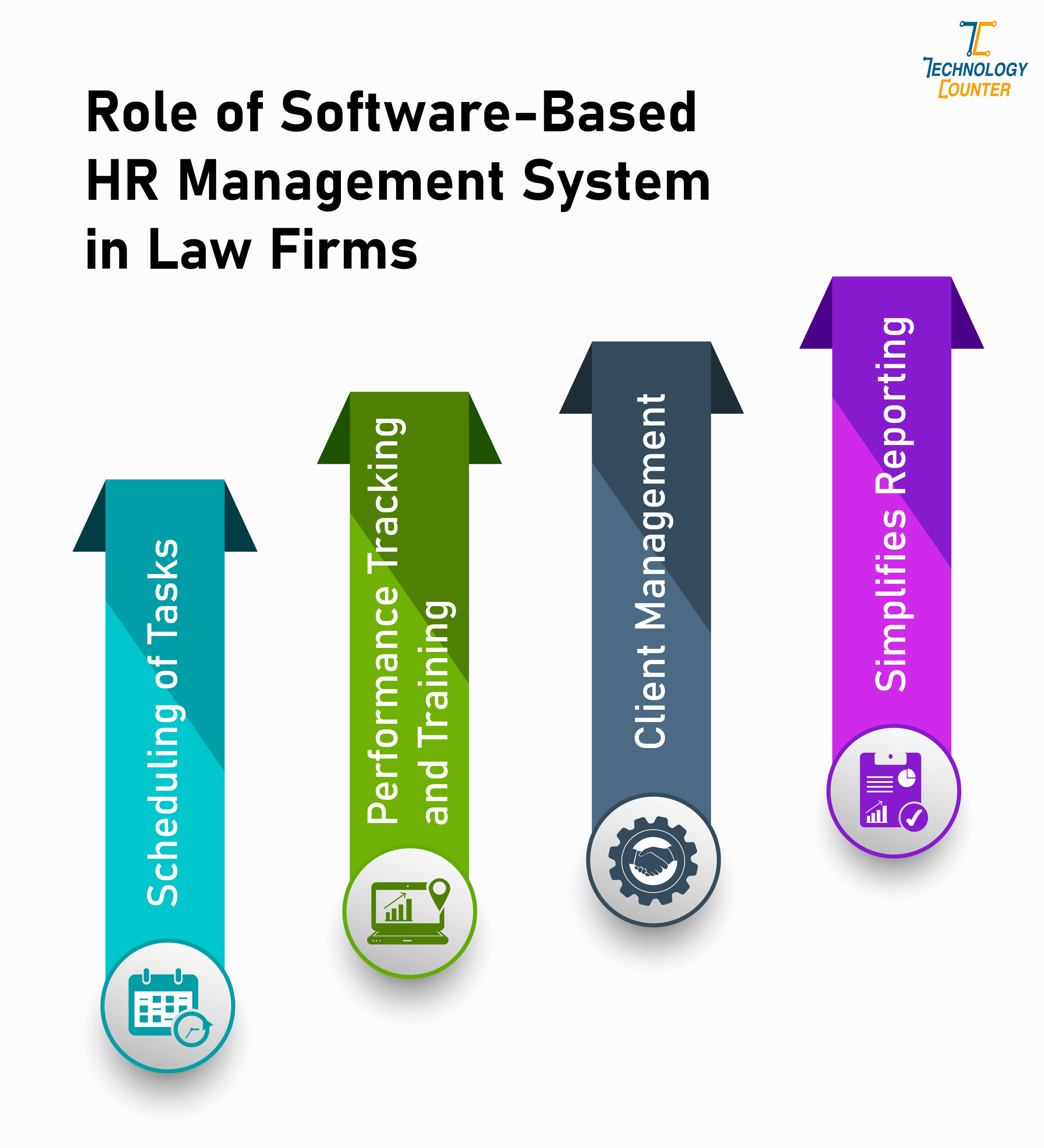 Role of Software-based HR management system in Law Firms