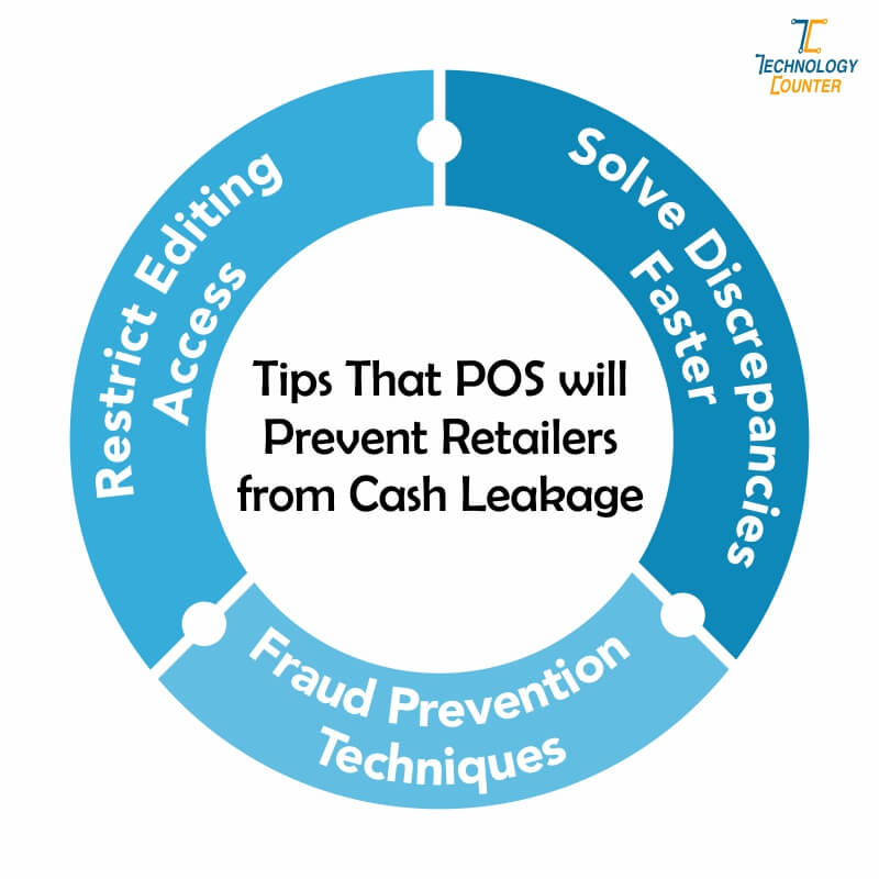 Tips That POS will Prevent Retailers from Cash Leakage