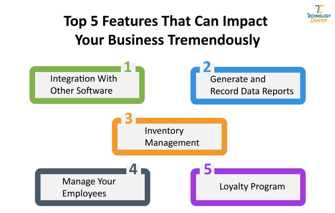 Top 5 Features That can impact your business