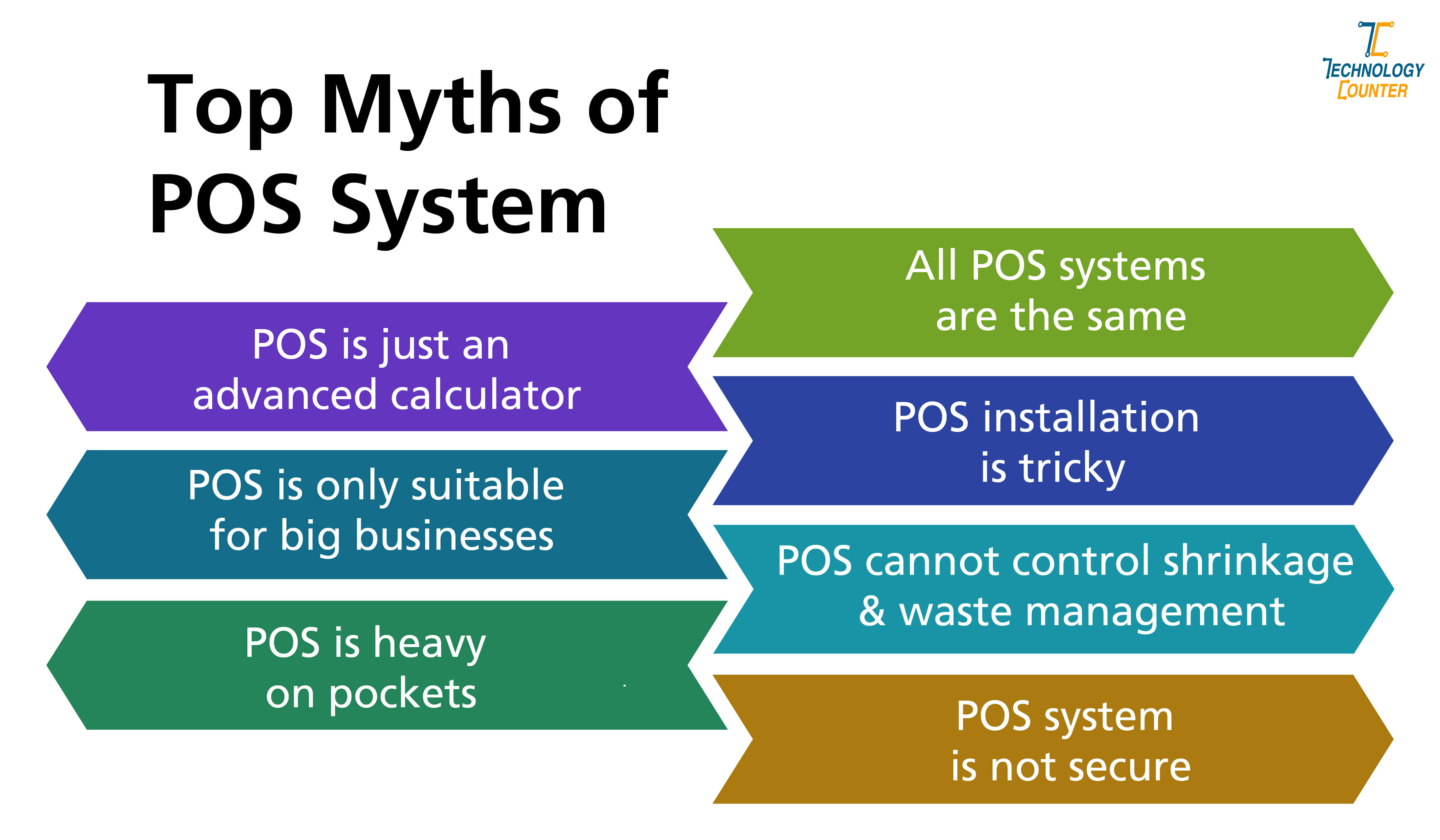 Top Myths of POS System