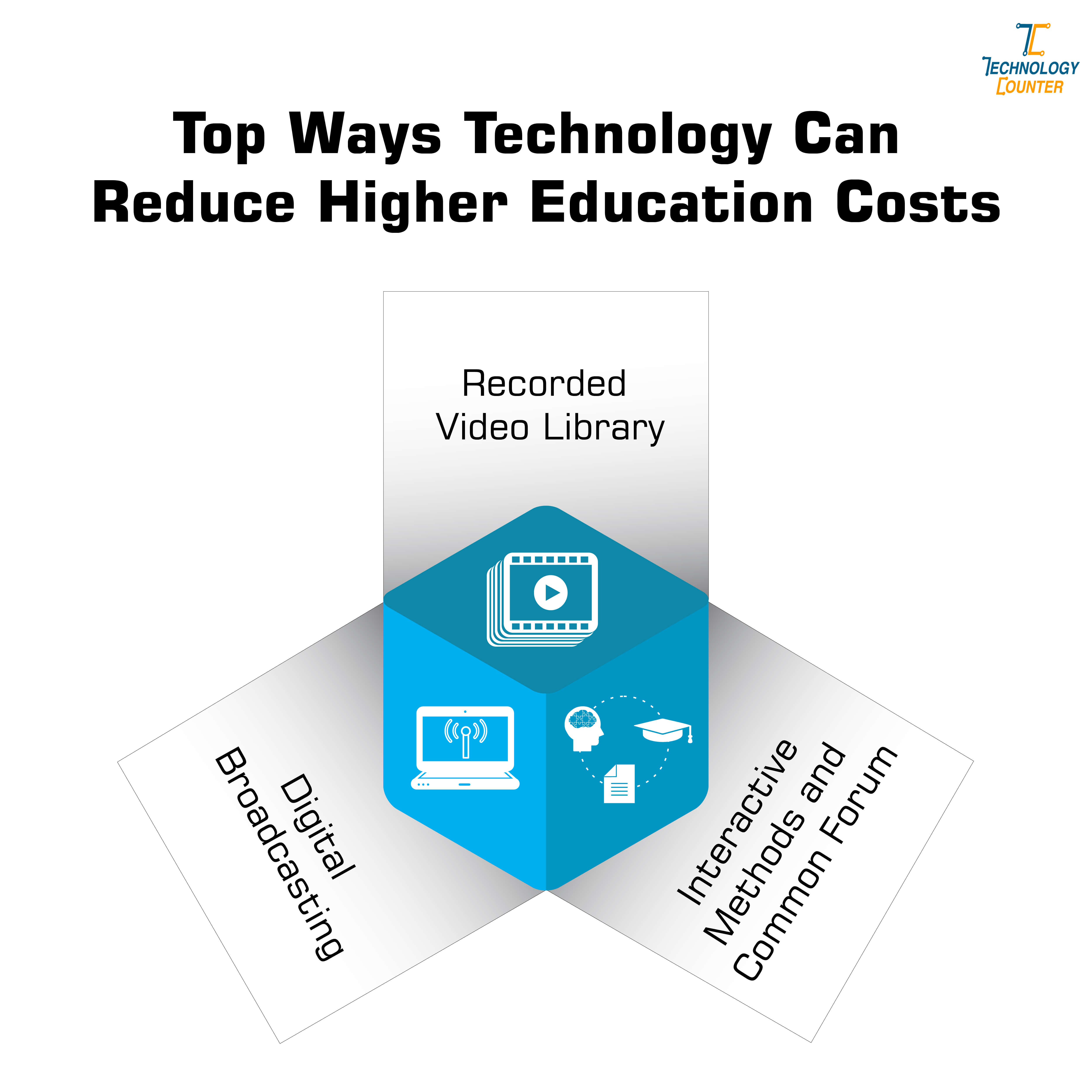 Top Ways Technology Can Reduce Higher Education Costs