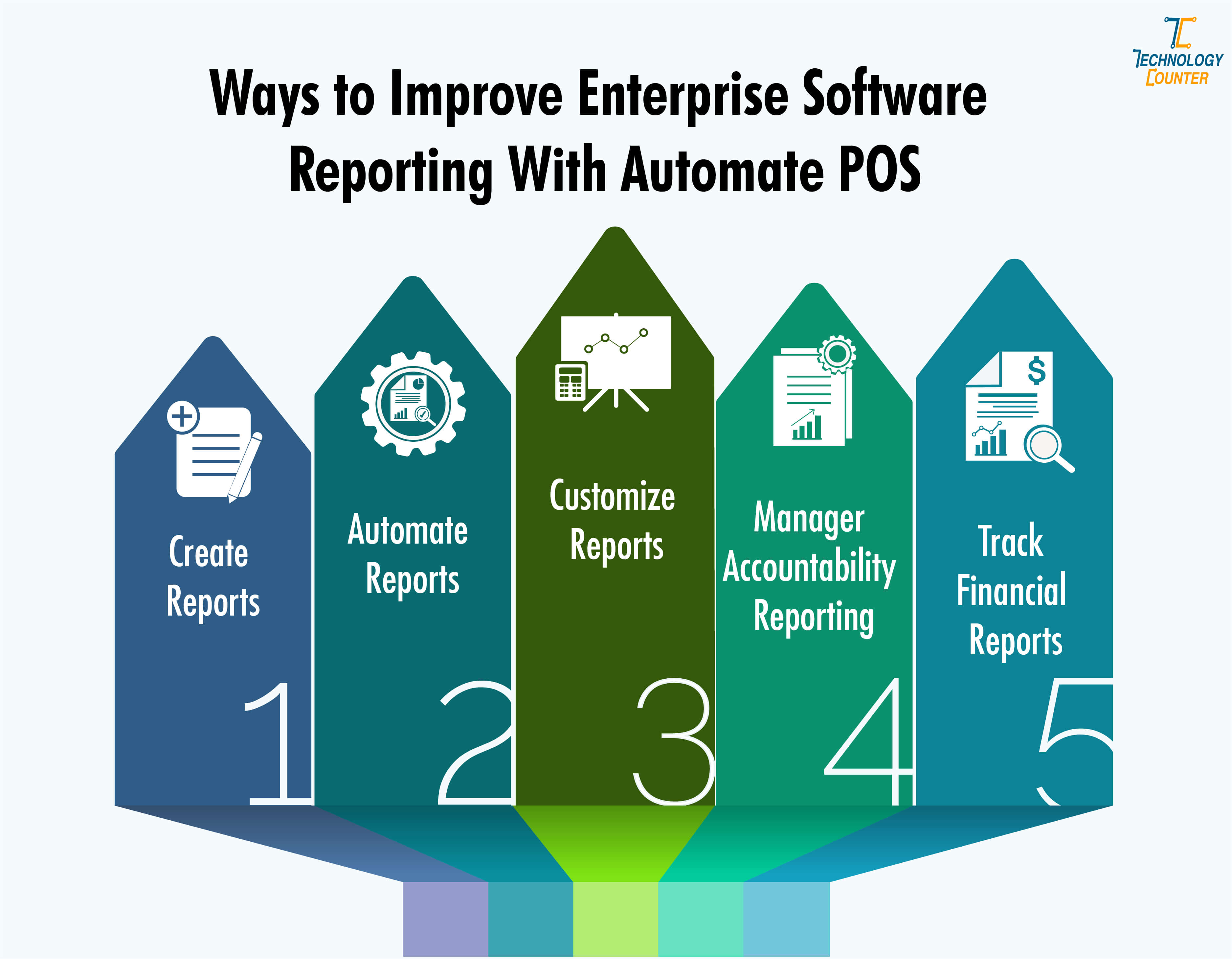 Ways to improve enterprise software reporting with automate POS