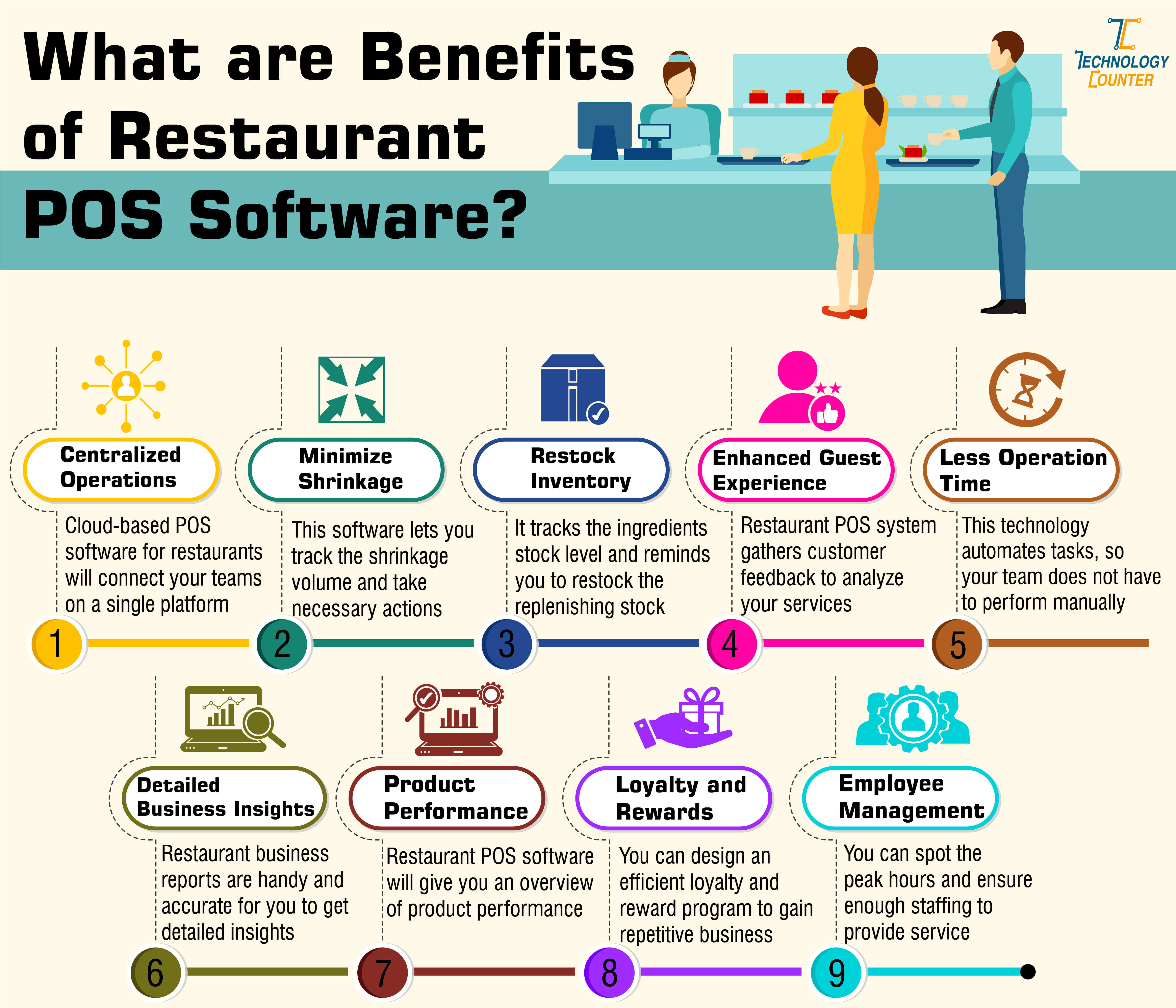 What Are The Benefits of Restaurant POS Software