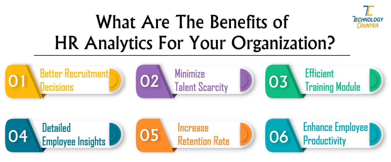 What are the benefits of hr analytics for your organization