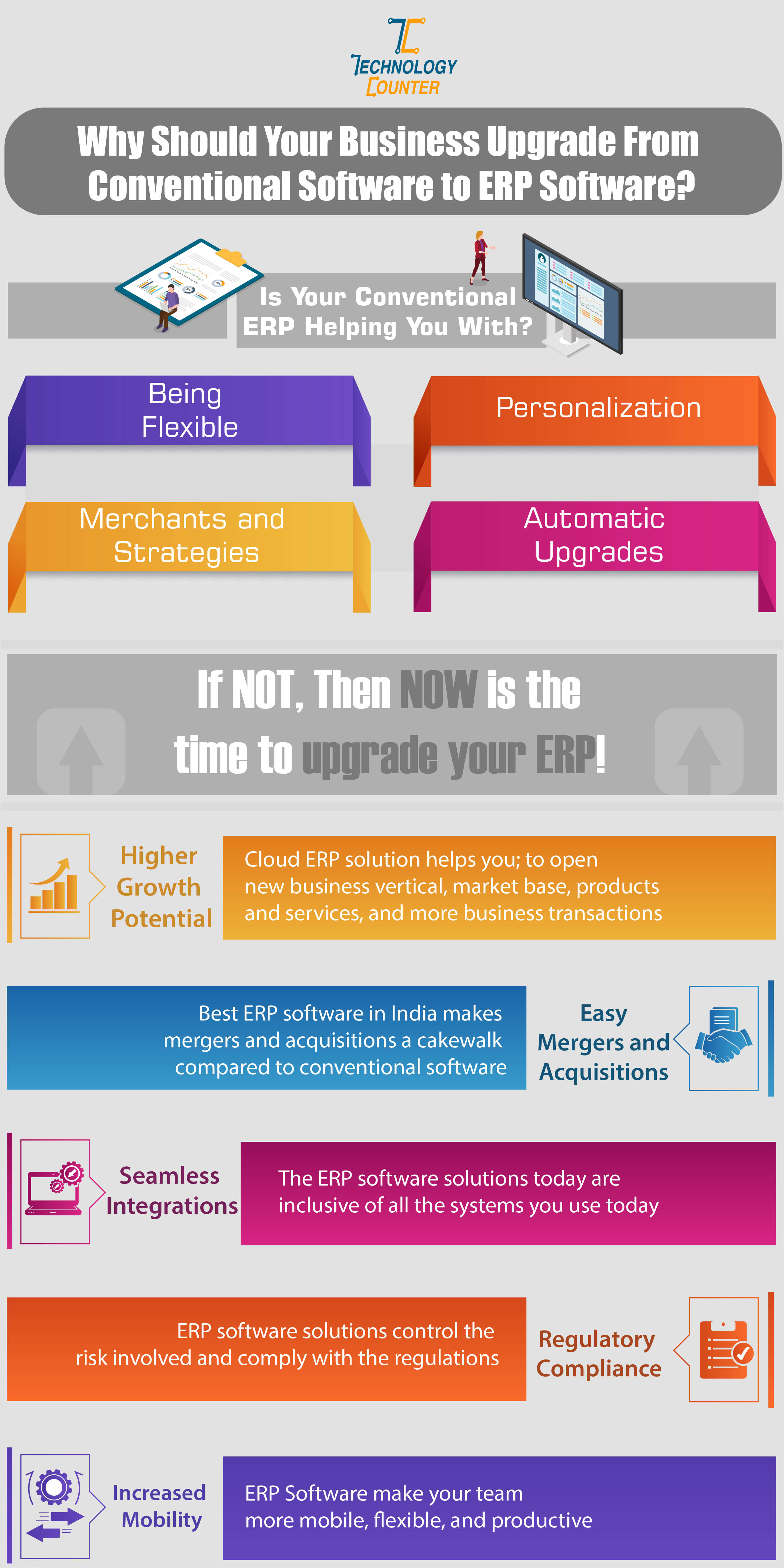 Why should your business upgrade from conventional software to ERP software?