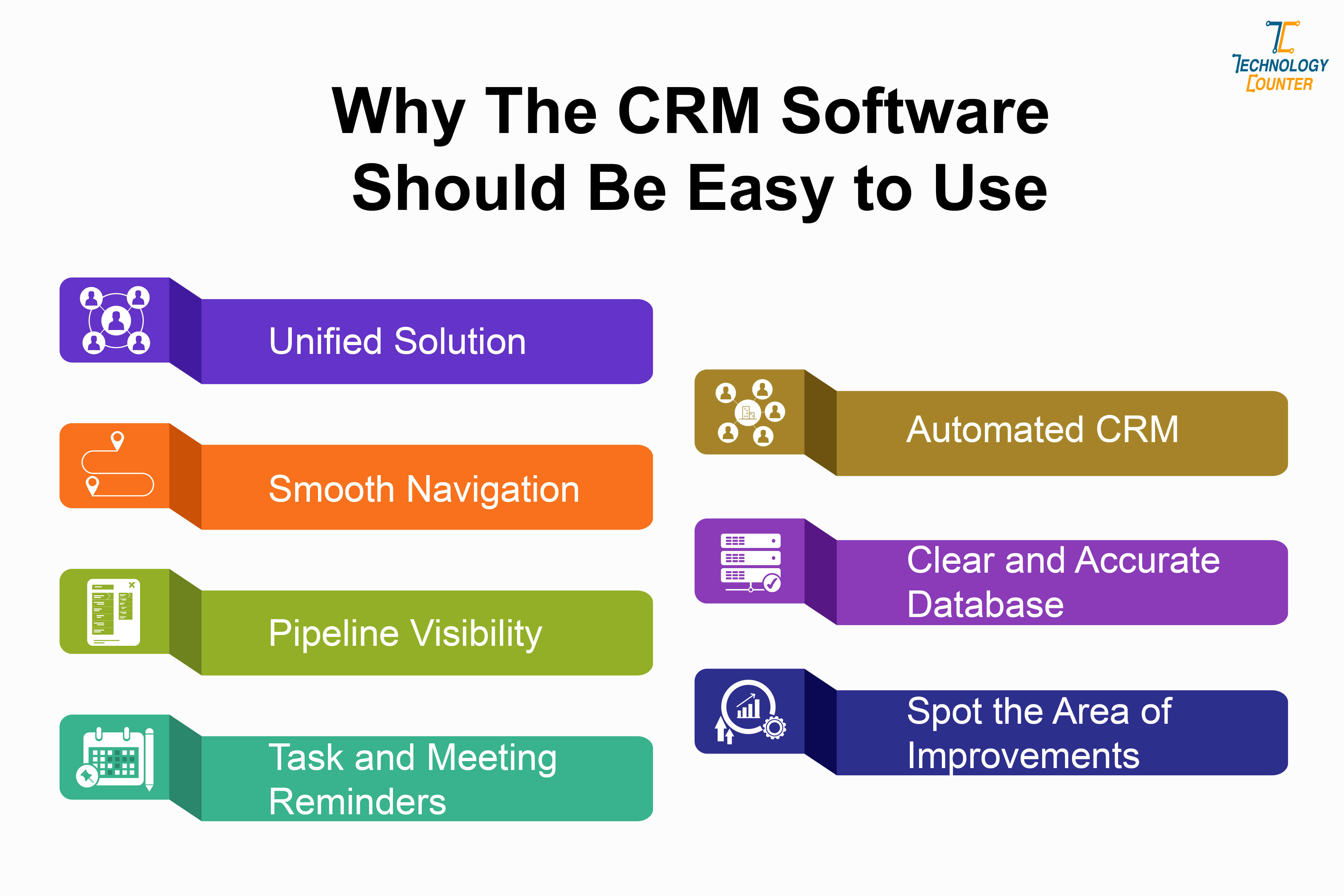 Why the CRM software should be easy to use