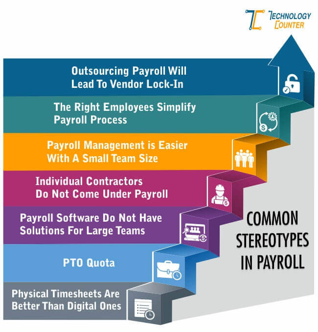 Common Stereotypes In Payroll