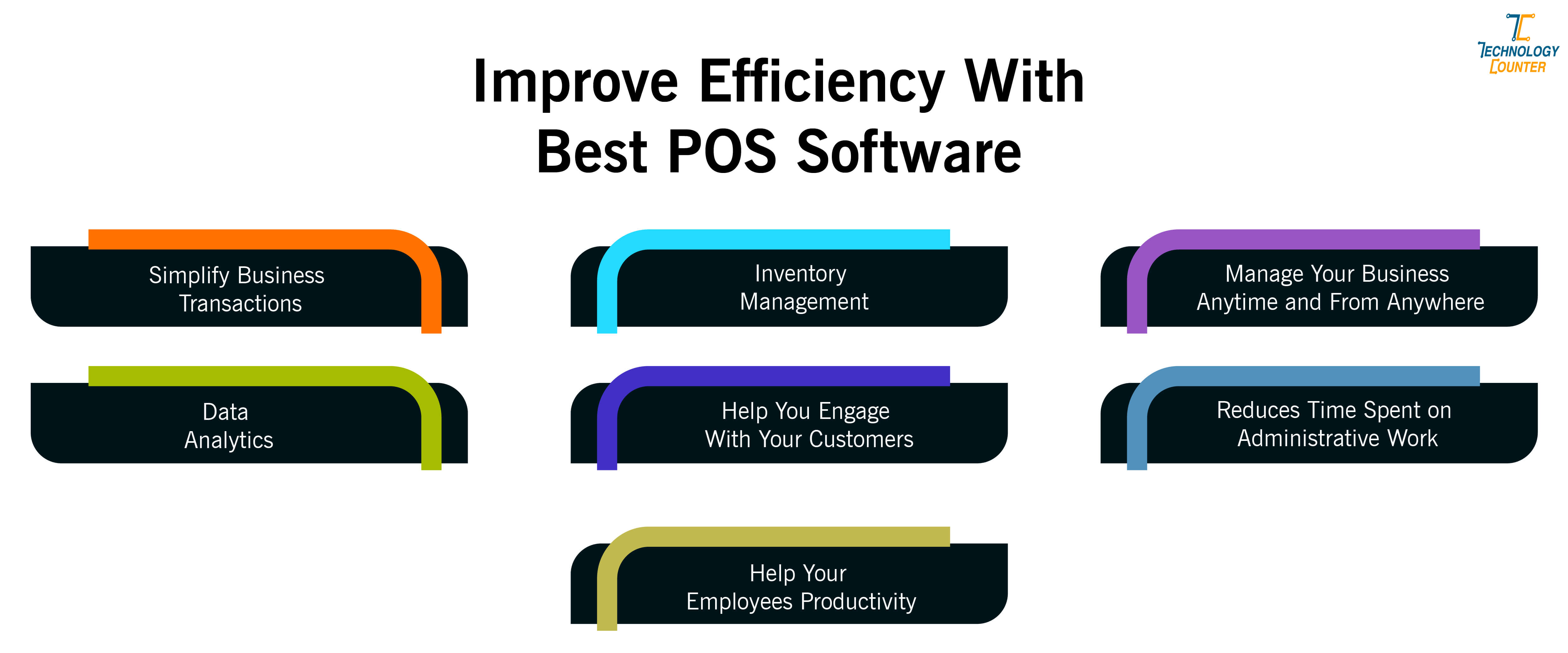 improve efficiency with best POS Software