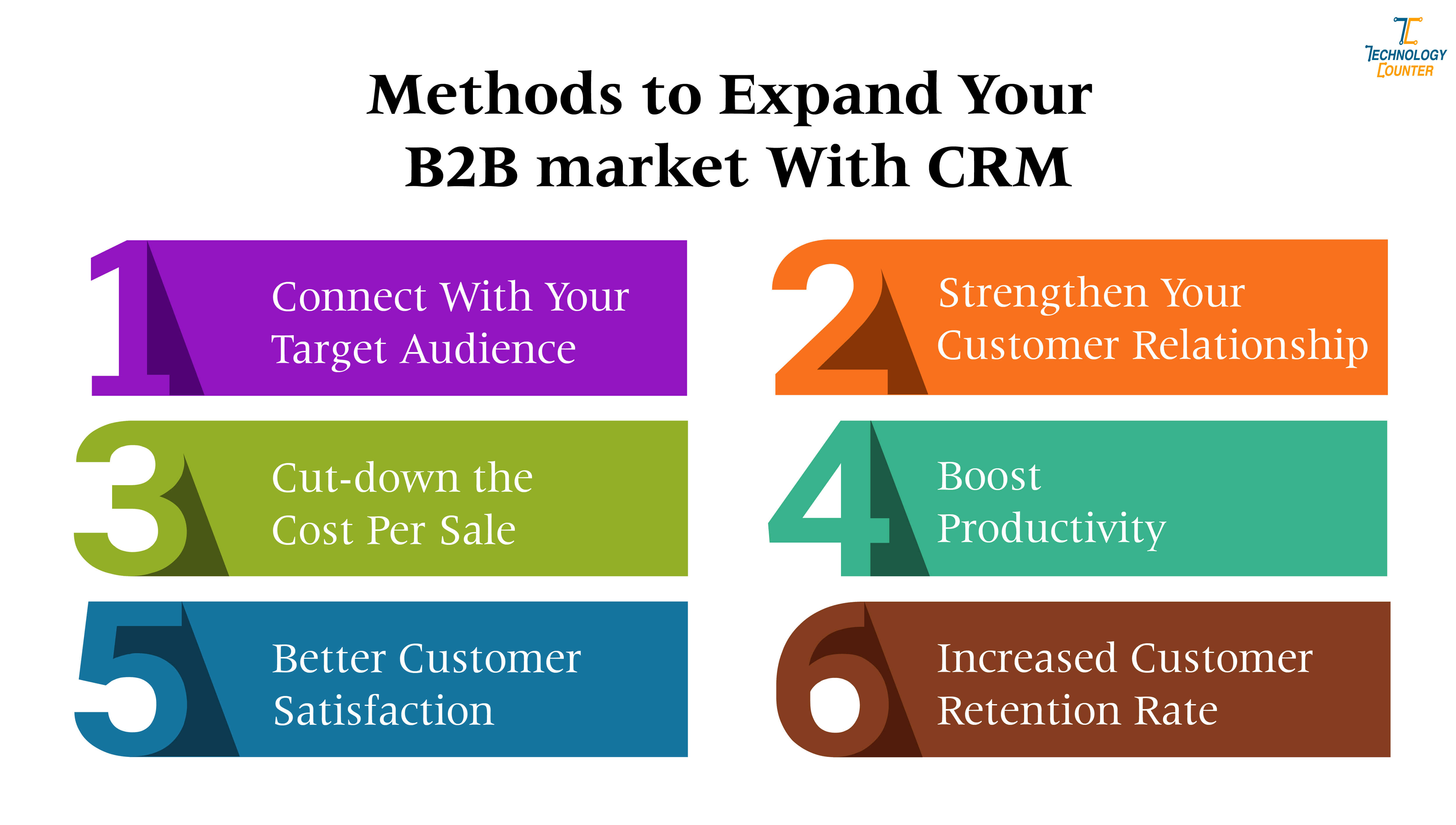 Methods to expand your b2b market with crm