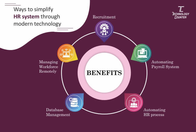 Ways To Simplify HR System Through Modern Technology