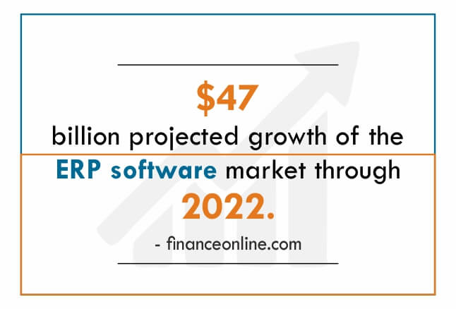 steps to choose the best erp software in 2020