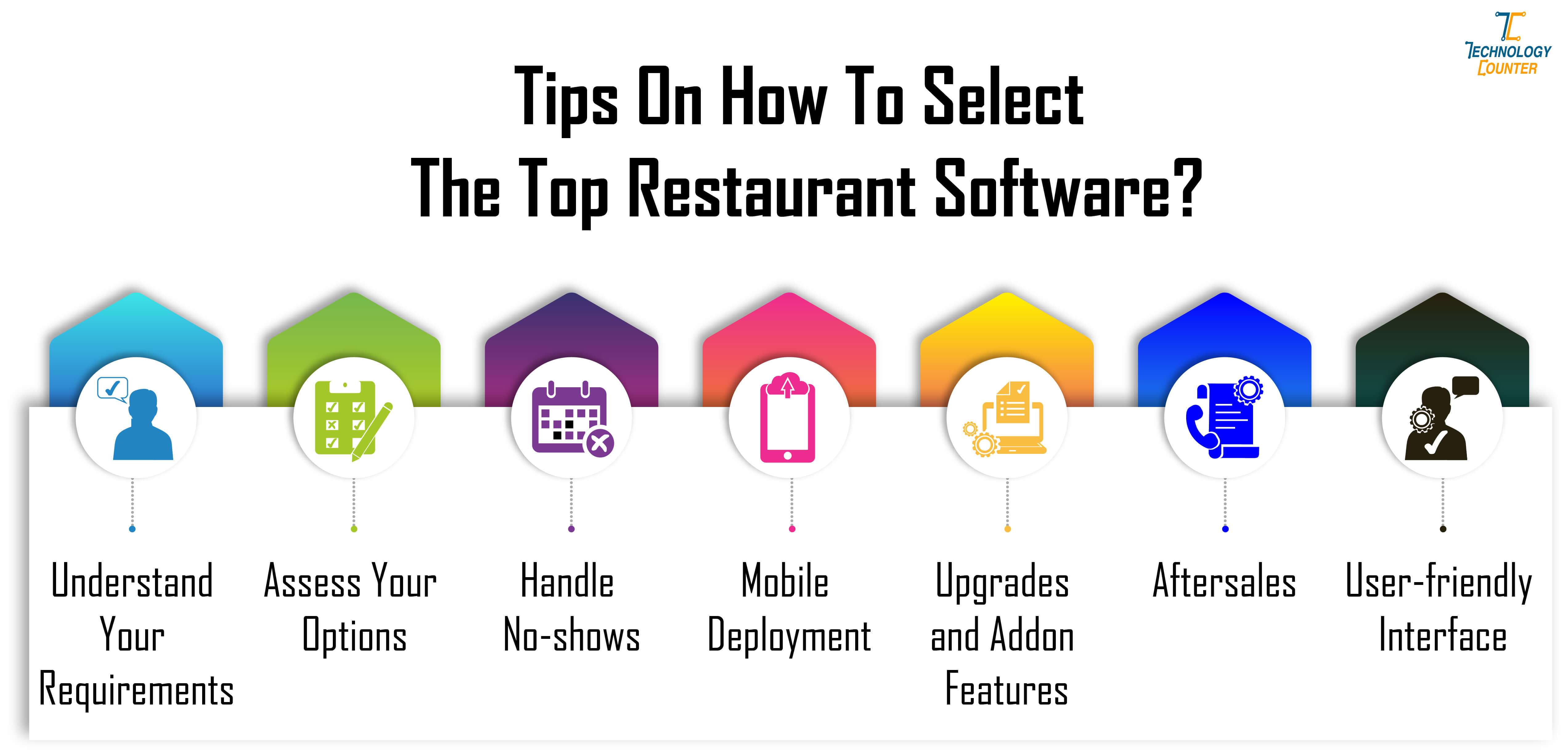 Tips on how to select the top restaurant software