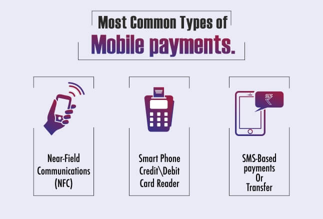 Most Common Types of Mobile Payments
