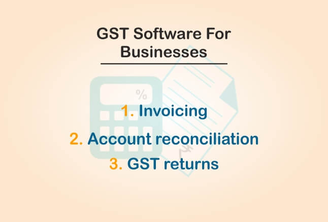 Best GST Software For Business
