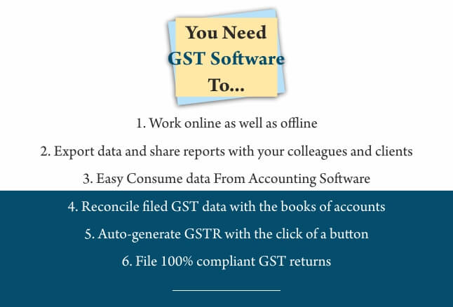 Reasons Your Business Needs GST Solution