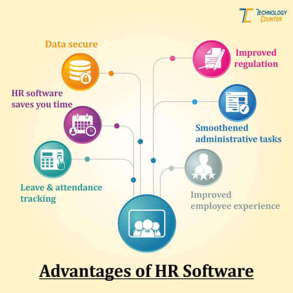 Advantages of HR Related Software
