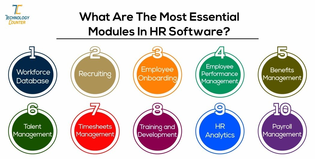 What are the most essential modules in HR software