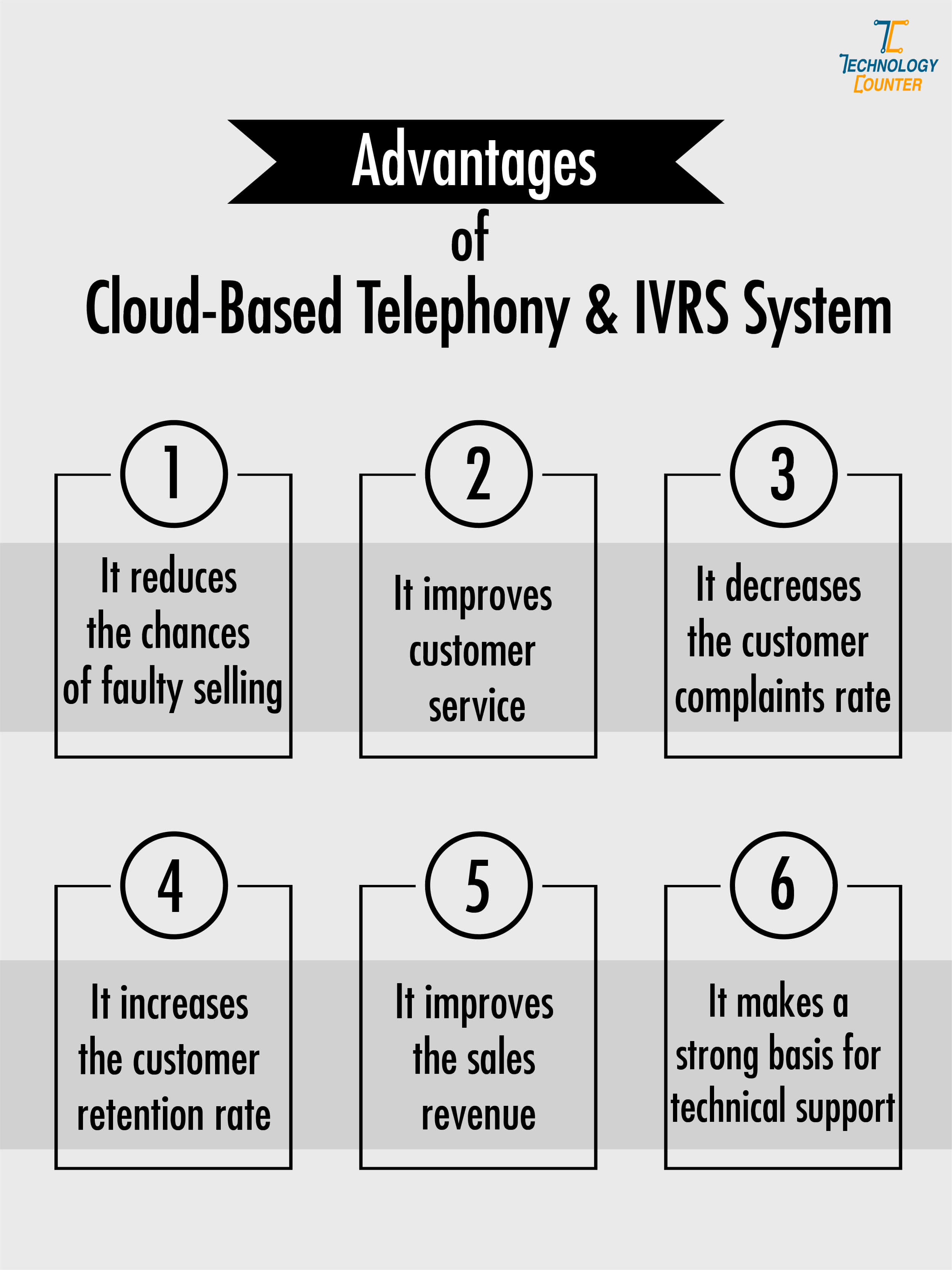 Advantages of Cloud Based Telephony and IVRS System