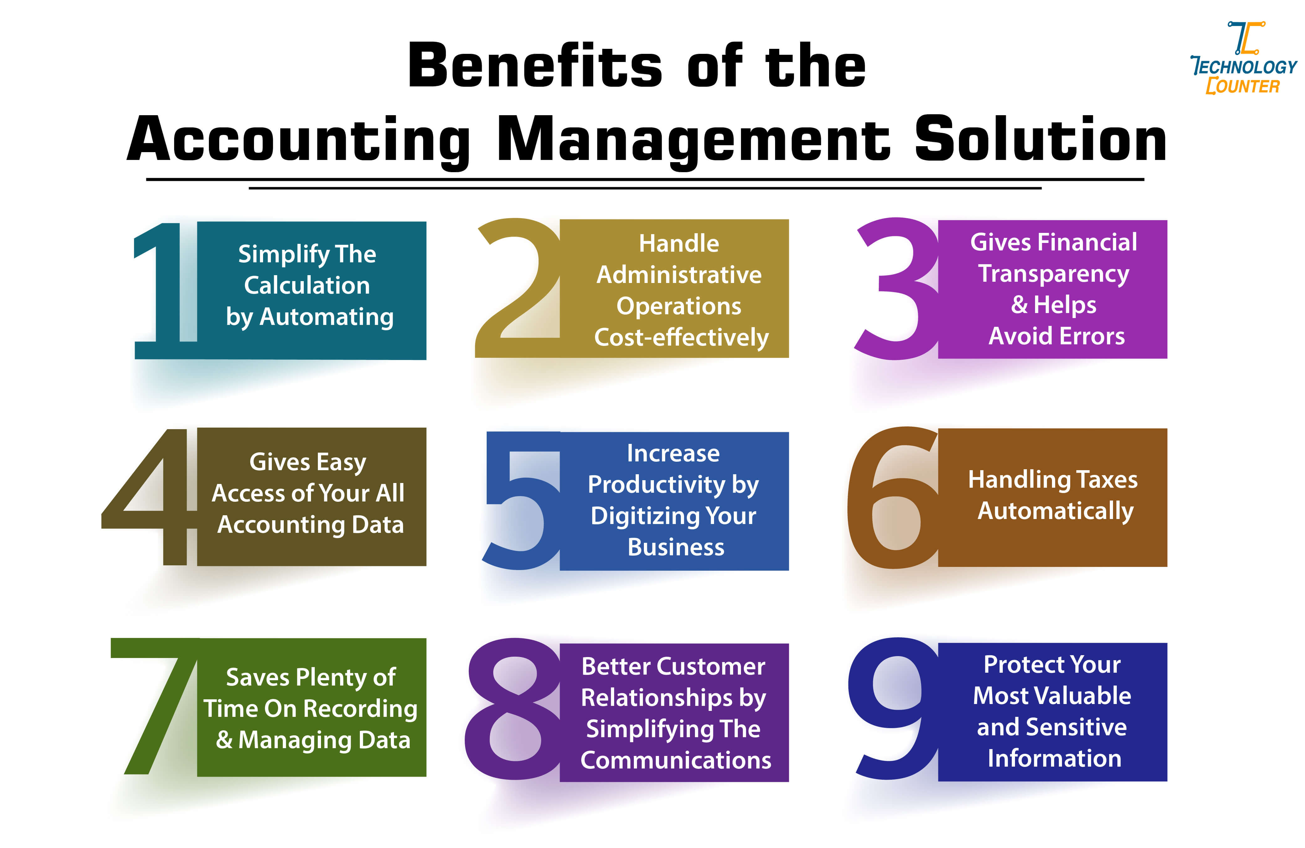 Benefits-of-Accounting-Management-Solution