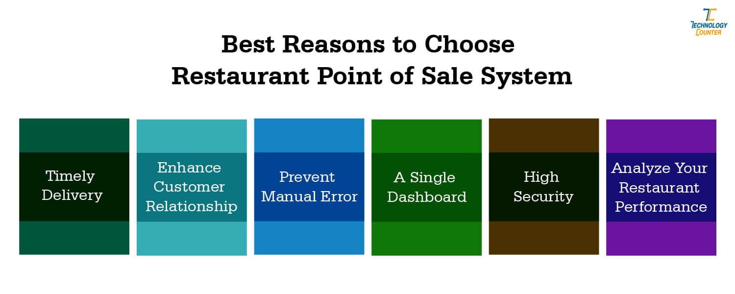 Best Reasons to Choose Restaurant POS System