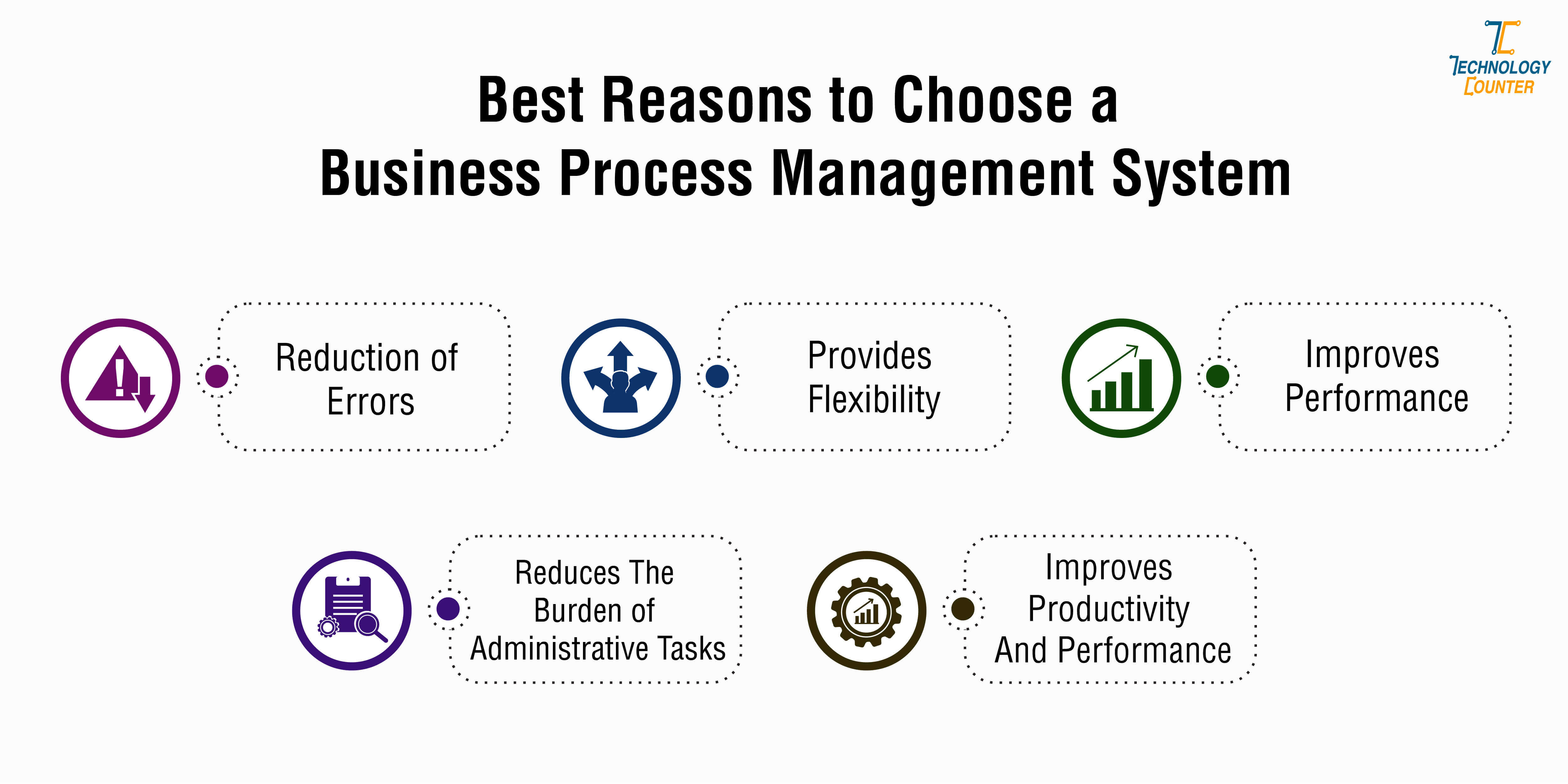 Best Reasons to Choose a Business Process Management System