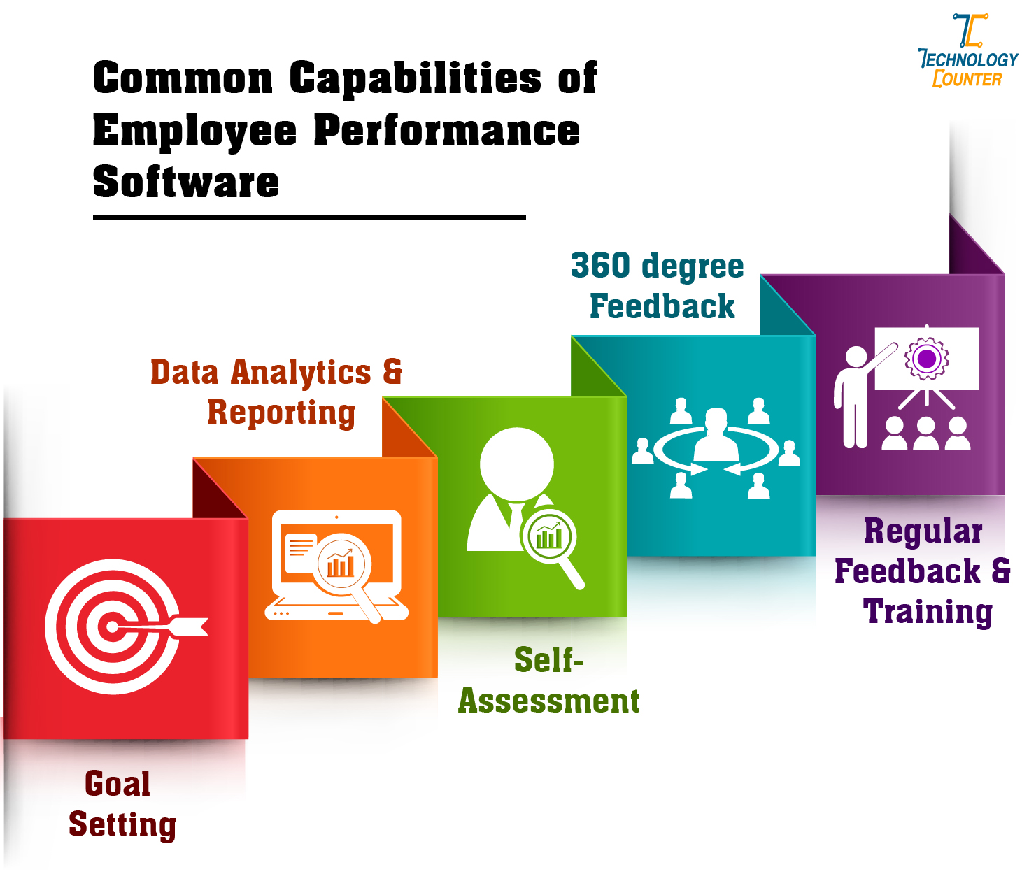 Employee Performance Software