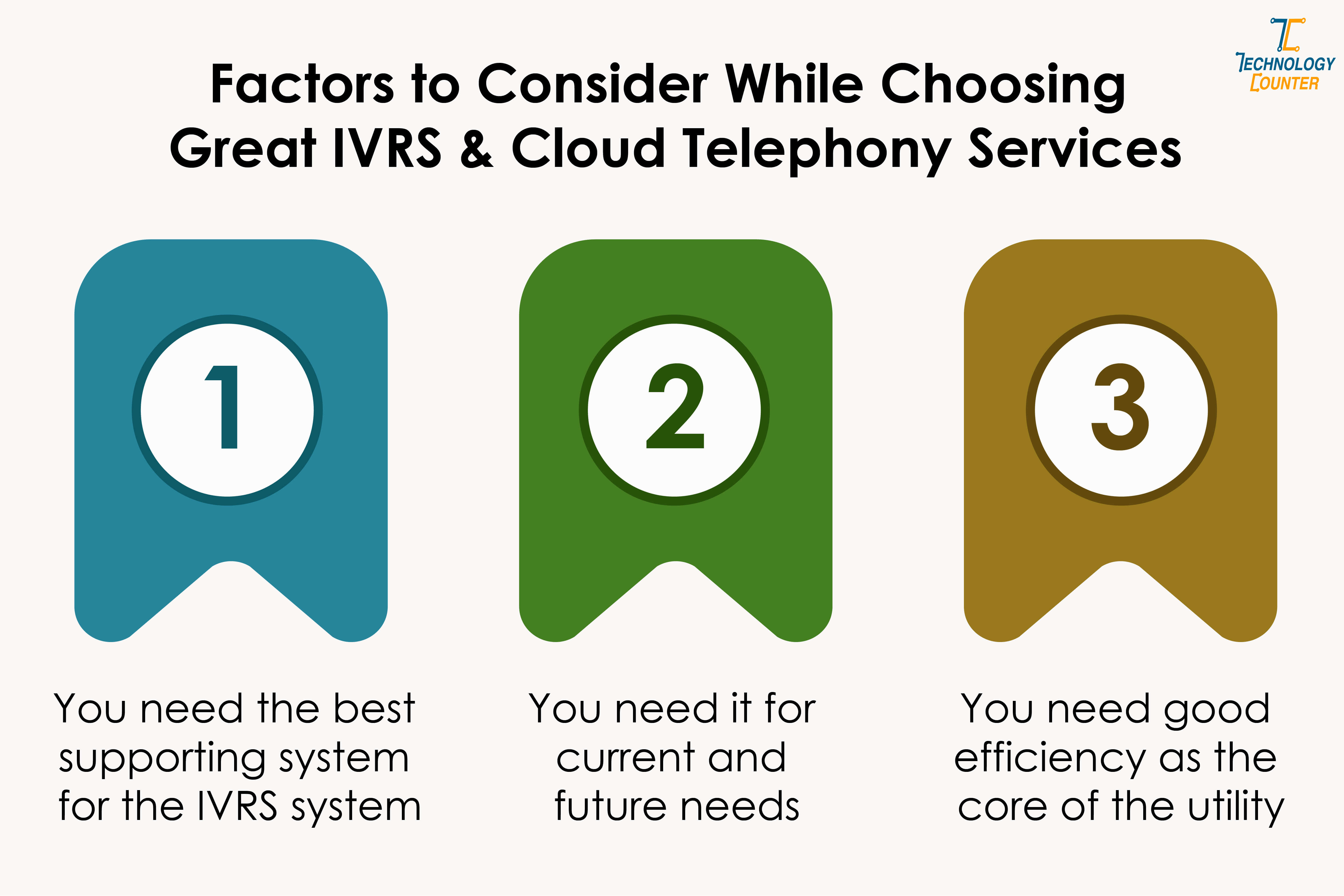 Factors to Consider While Choosing IVRS and Cloud Telephony Services