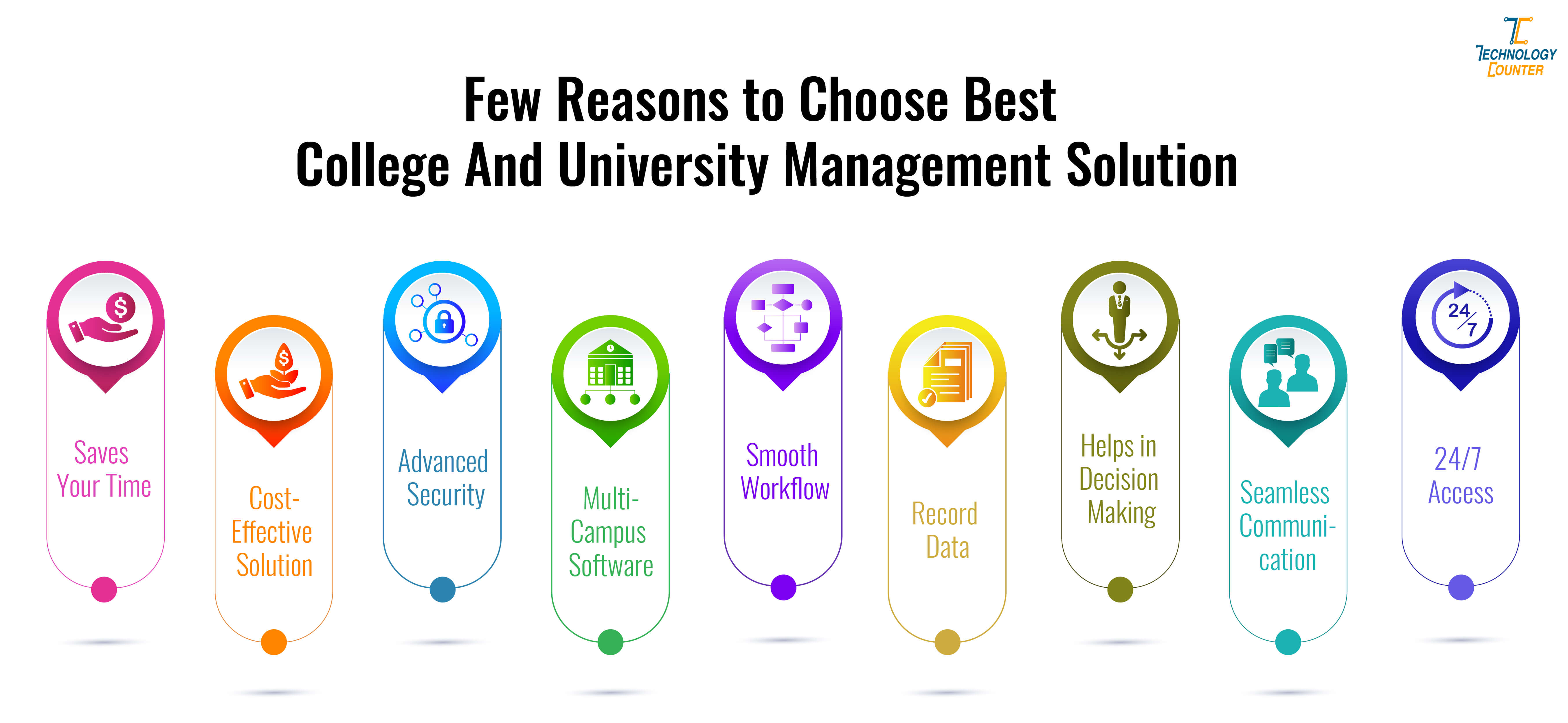 Few Reasons to Choose Best College & University Management Solution