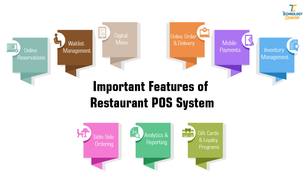 Important Features of Restaurant POS System