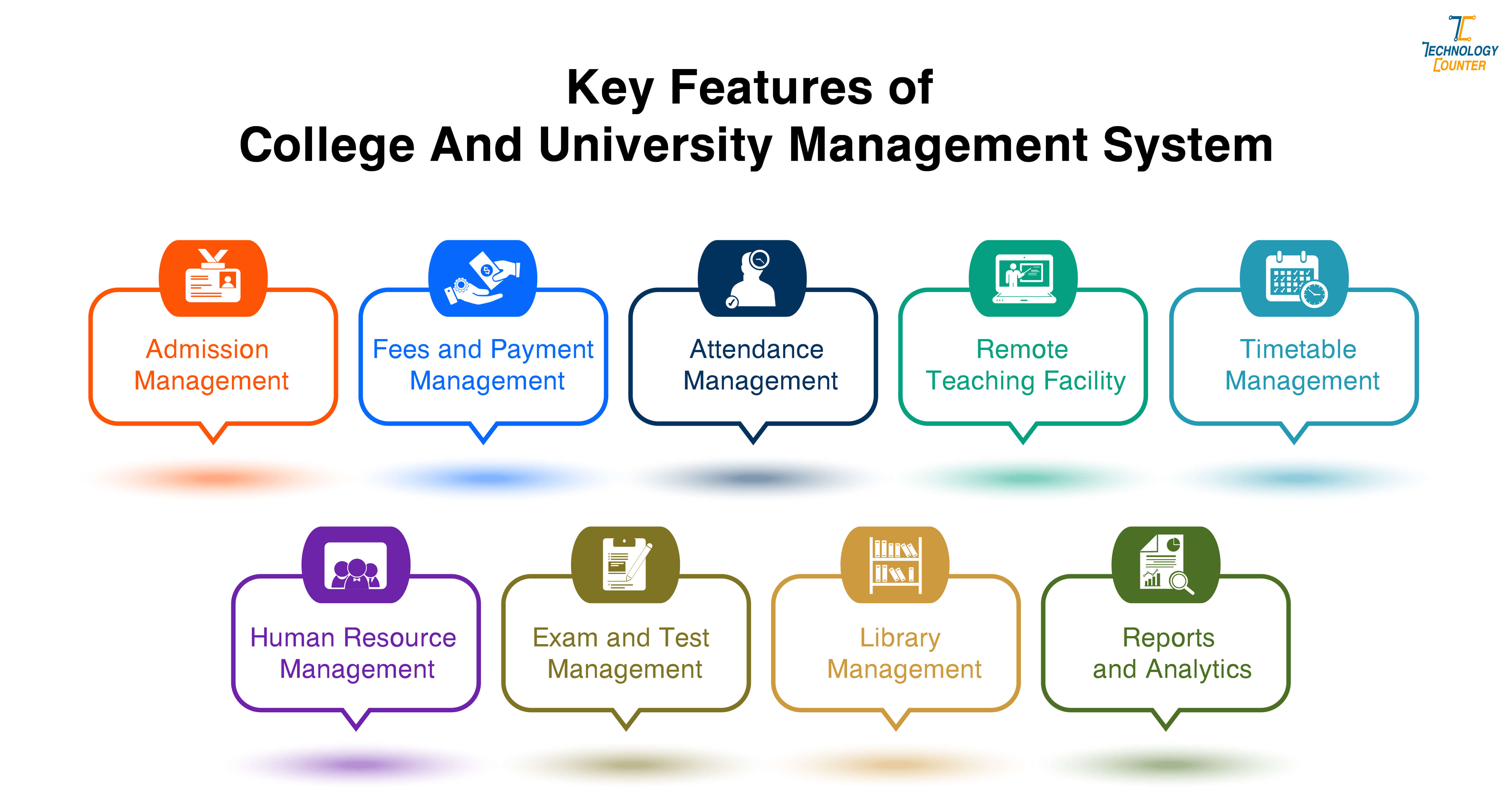 Key Features of College & University Management Software