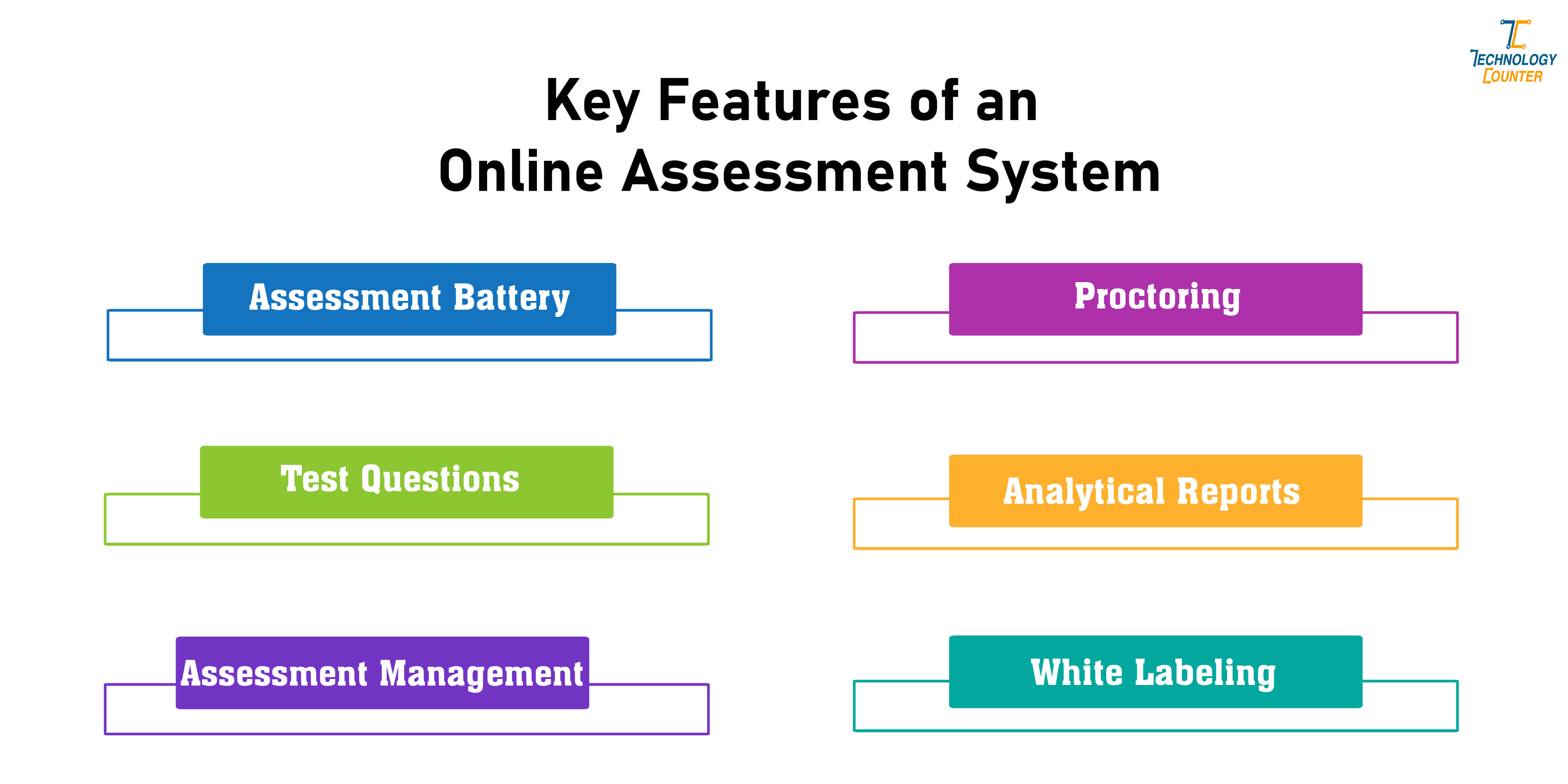 Key Features of an Online Assessment System