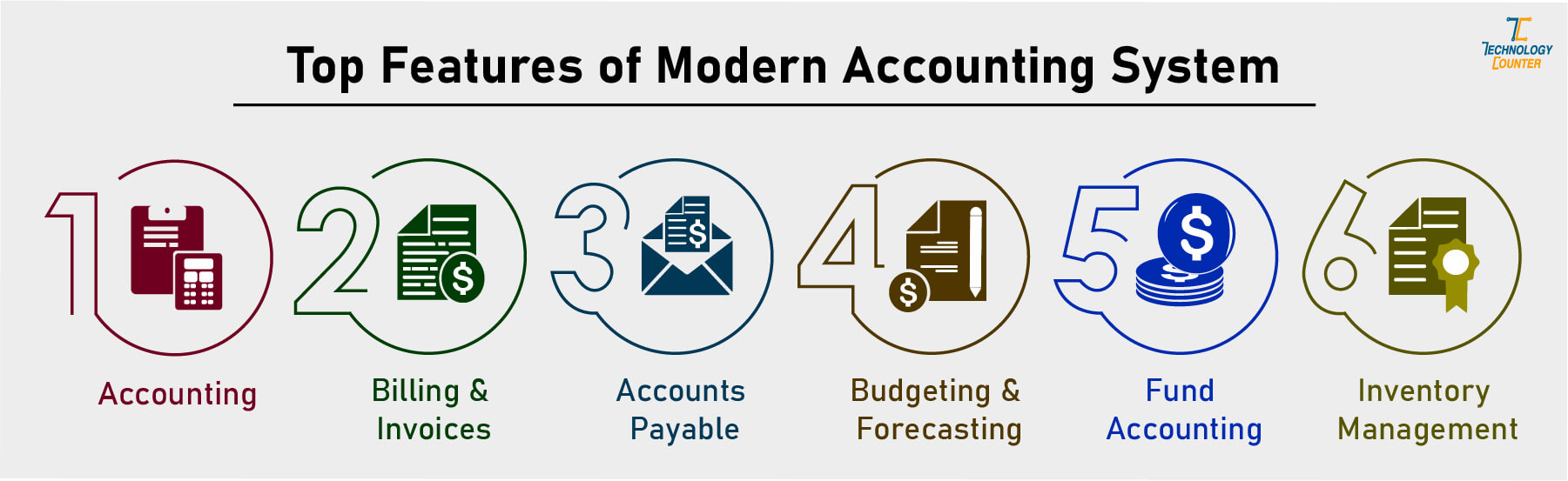 Top features of modern accounting system