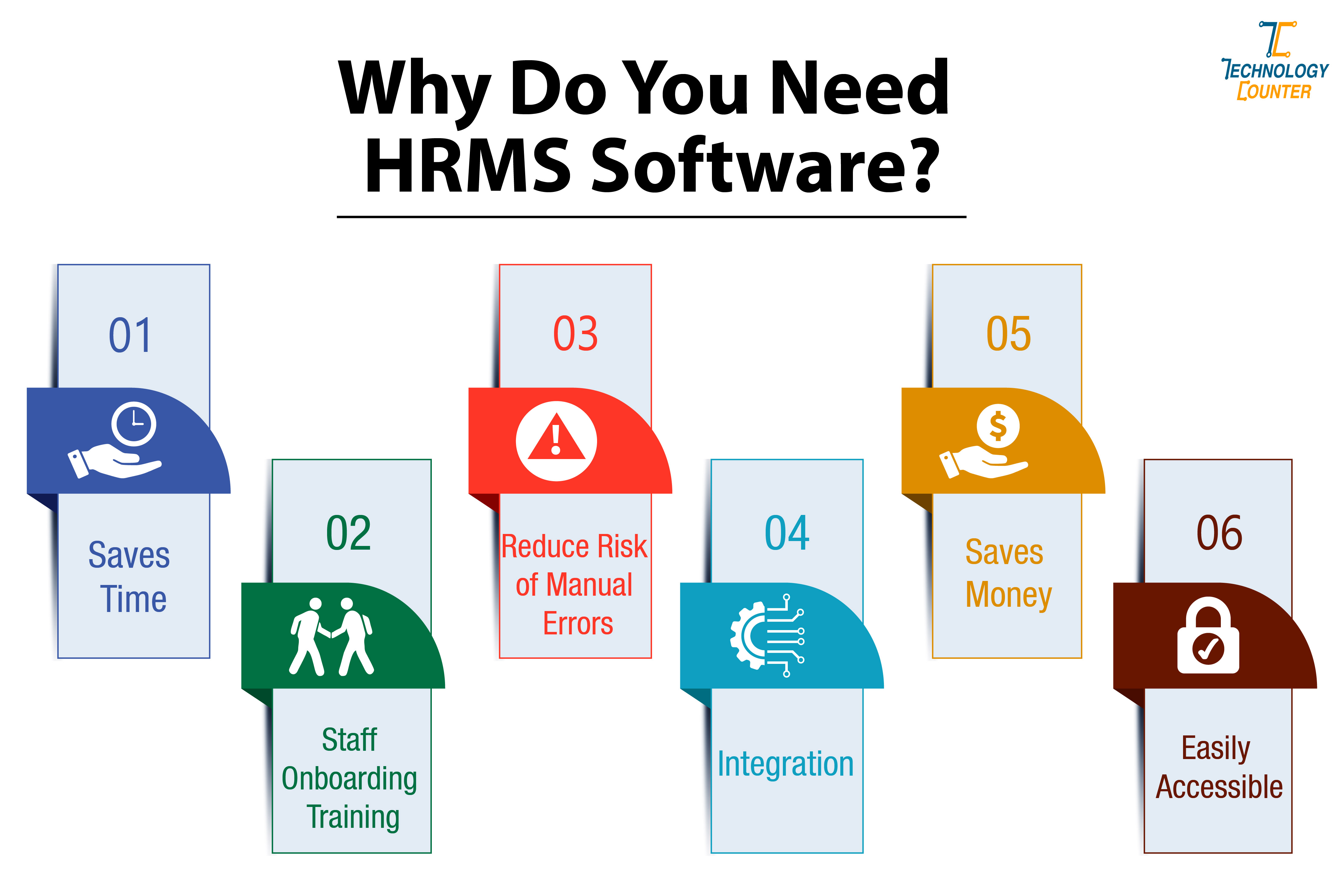 Need of HRMS Software