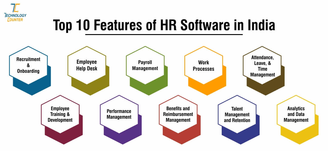 Top 10 Features of HR Software in India