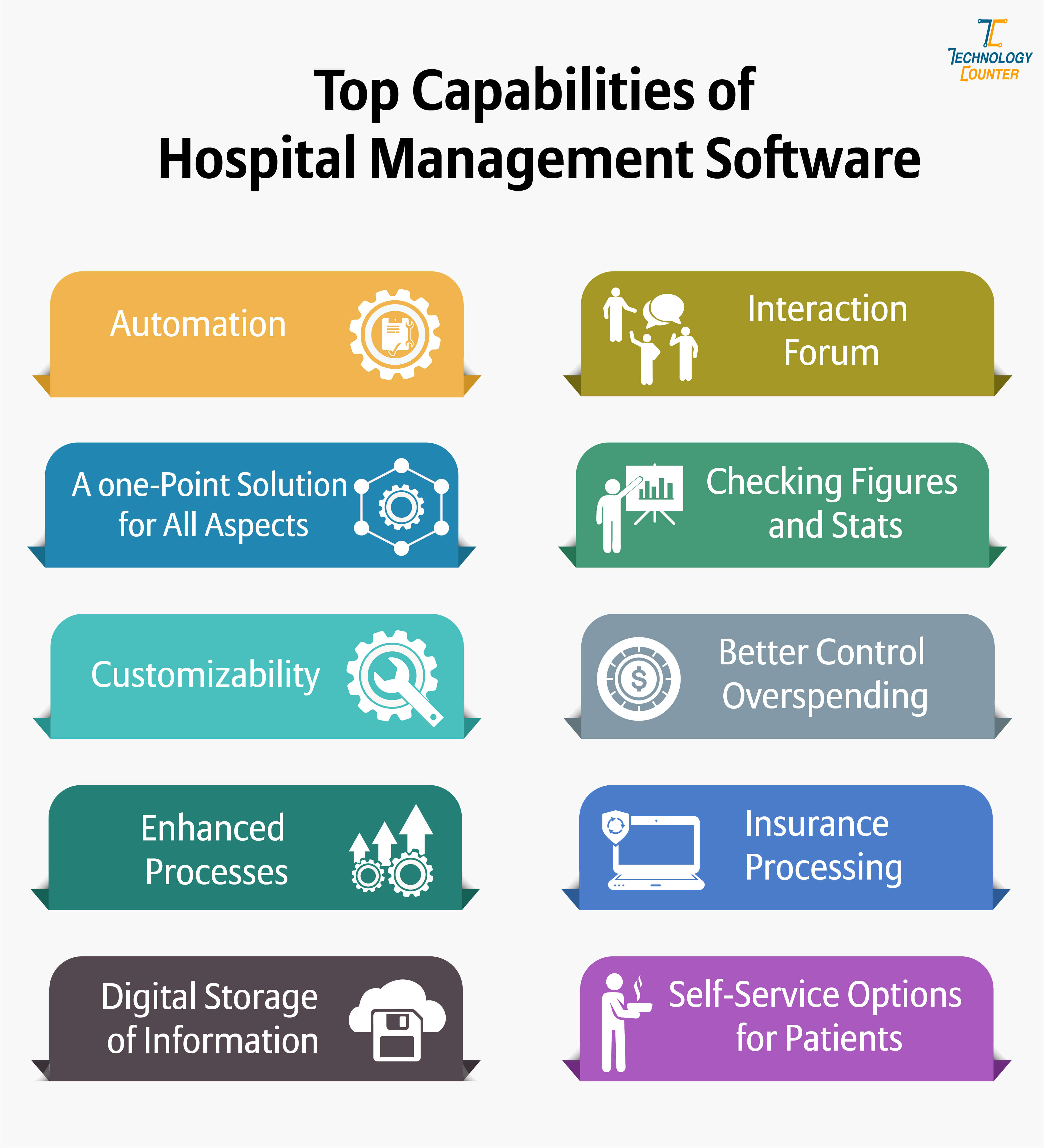 Top Capabilities of Hospital Management Software